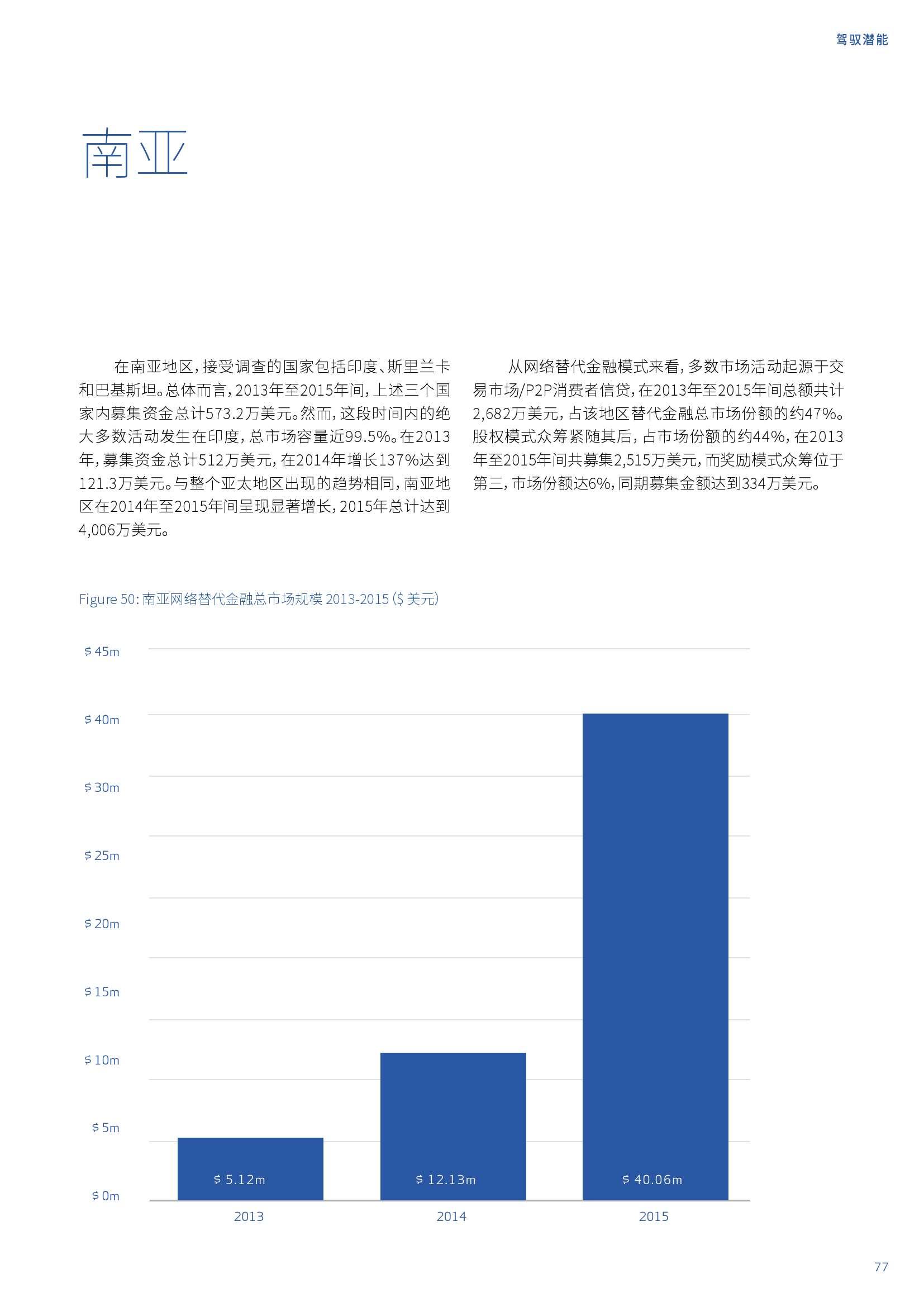亚太地区网络替代金融基准报告_000077