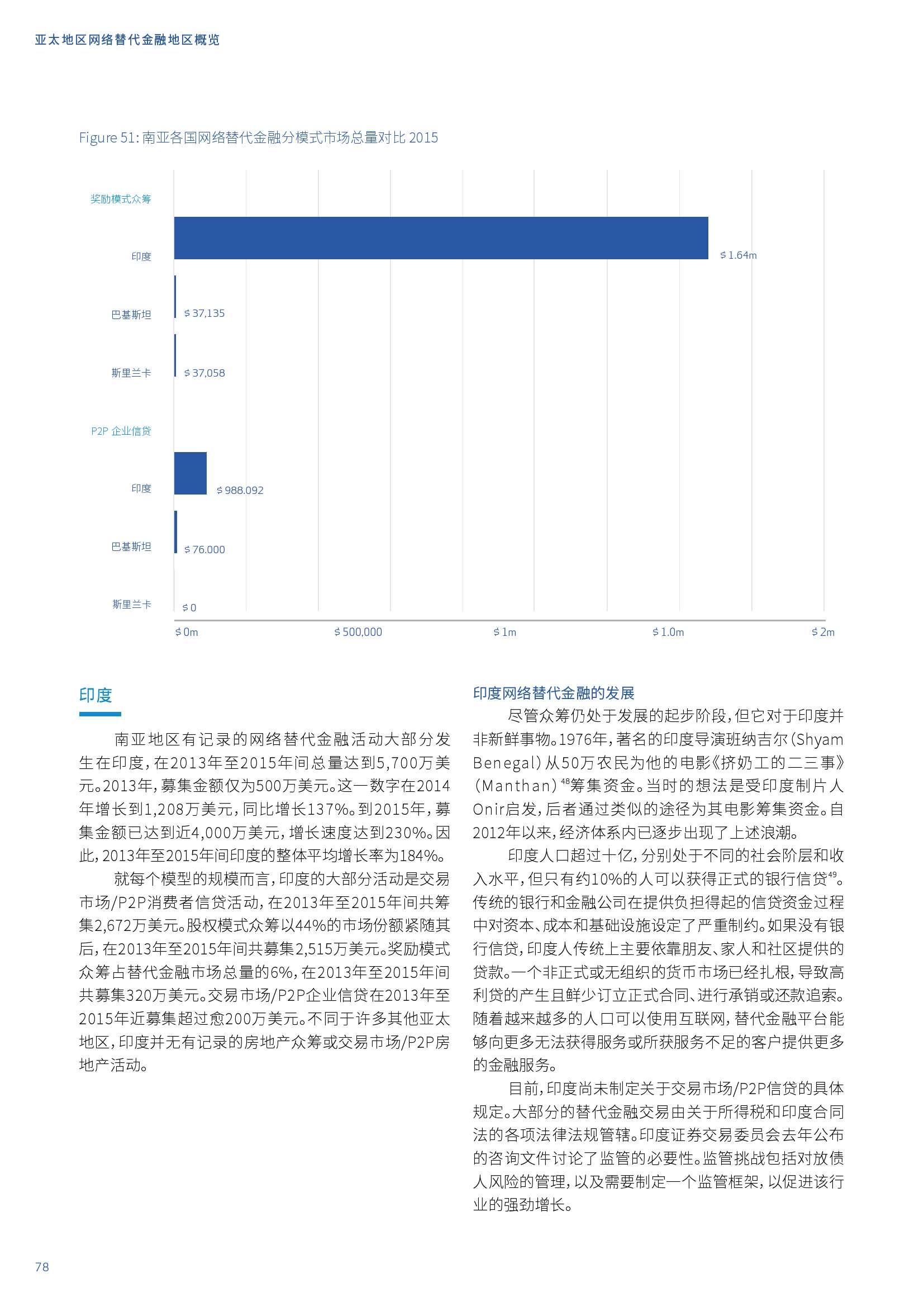 亚太地区网络替代金融基准报告_000078