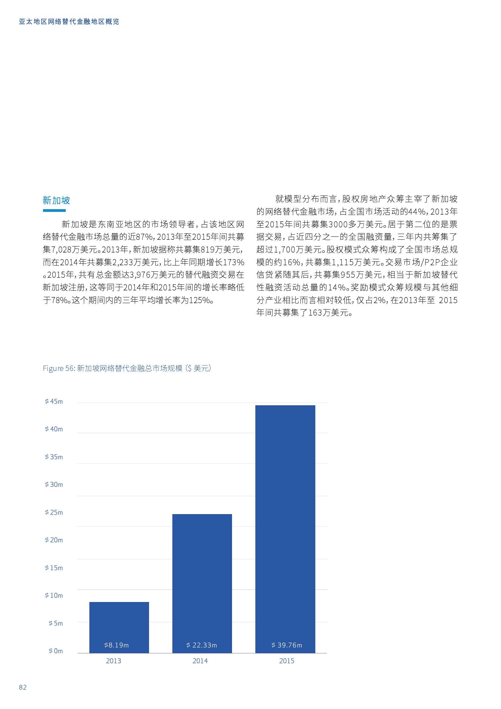 亚太地区网络替代金融基准报告_000082