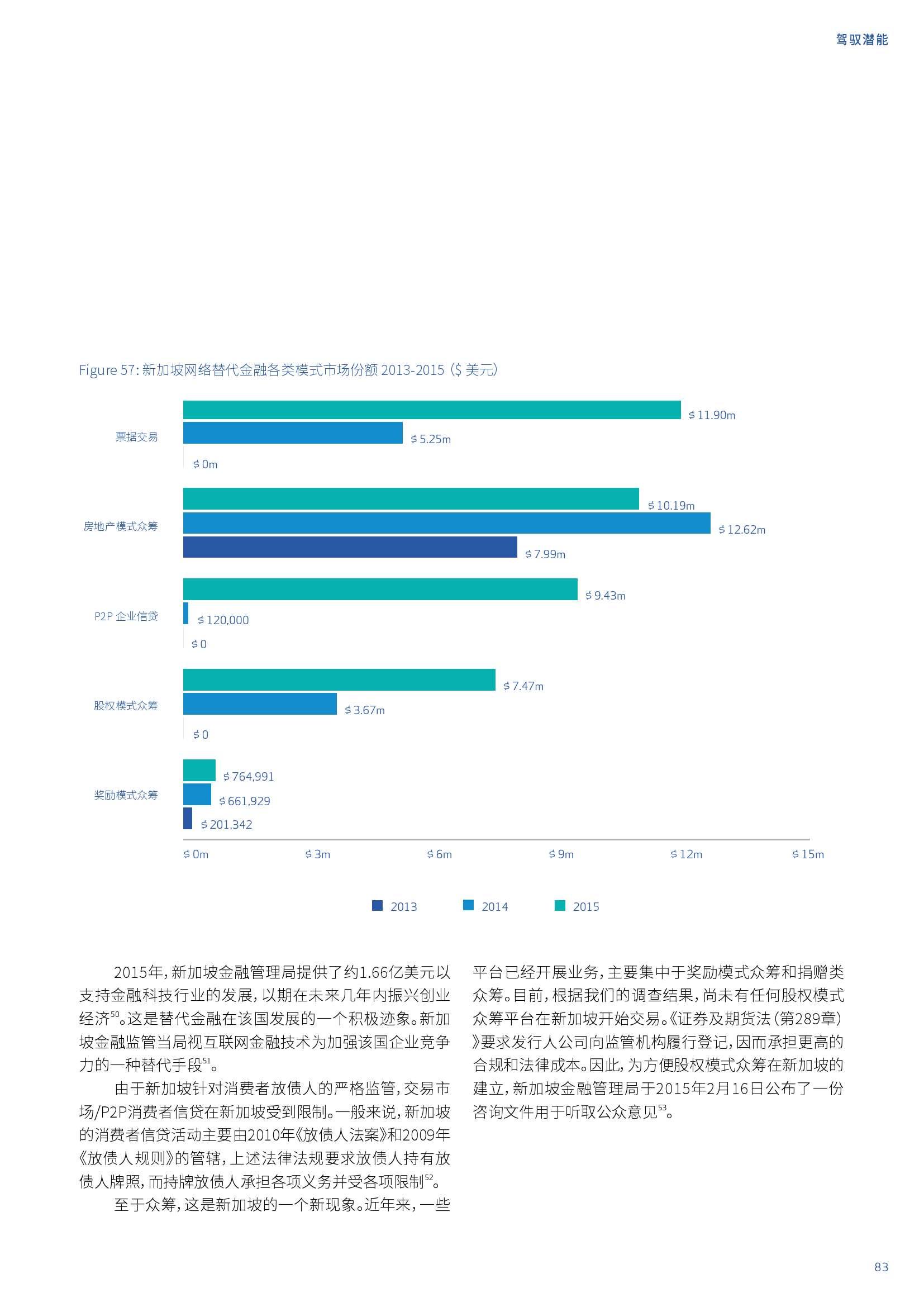 亚太地区网络替代金融基准报告_000083