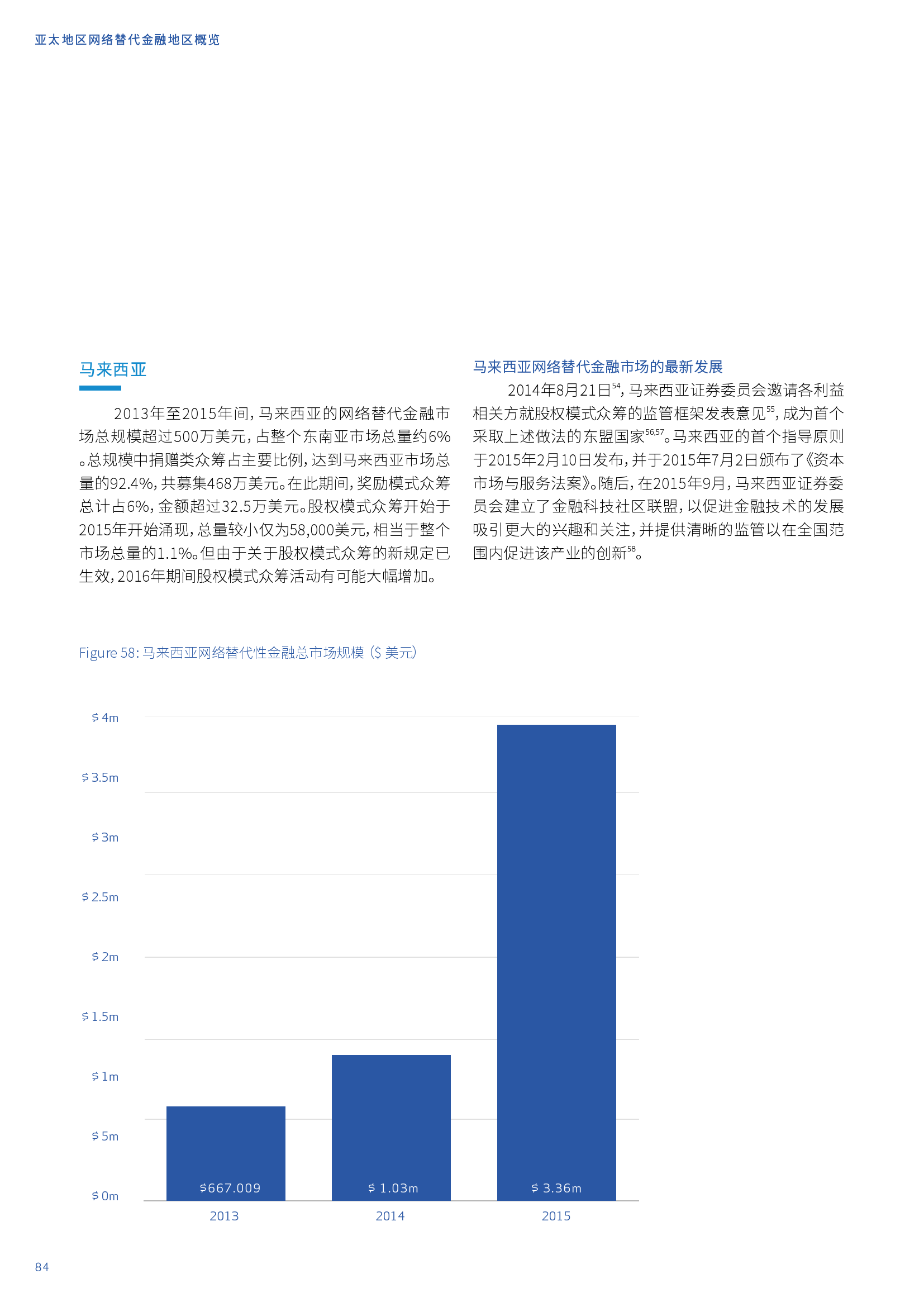 亚太地区网络替代金融基准报告_000084