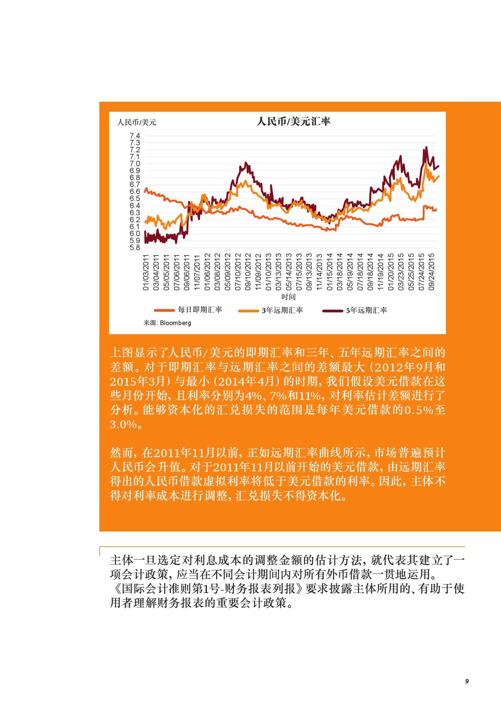 人民币贬值引发的外币借款汇兑损失资本化_000011
