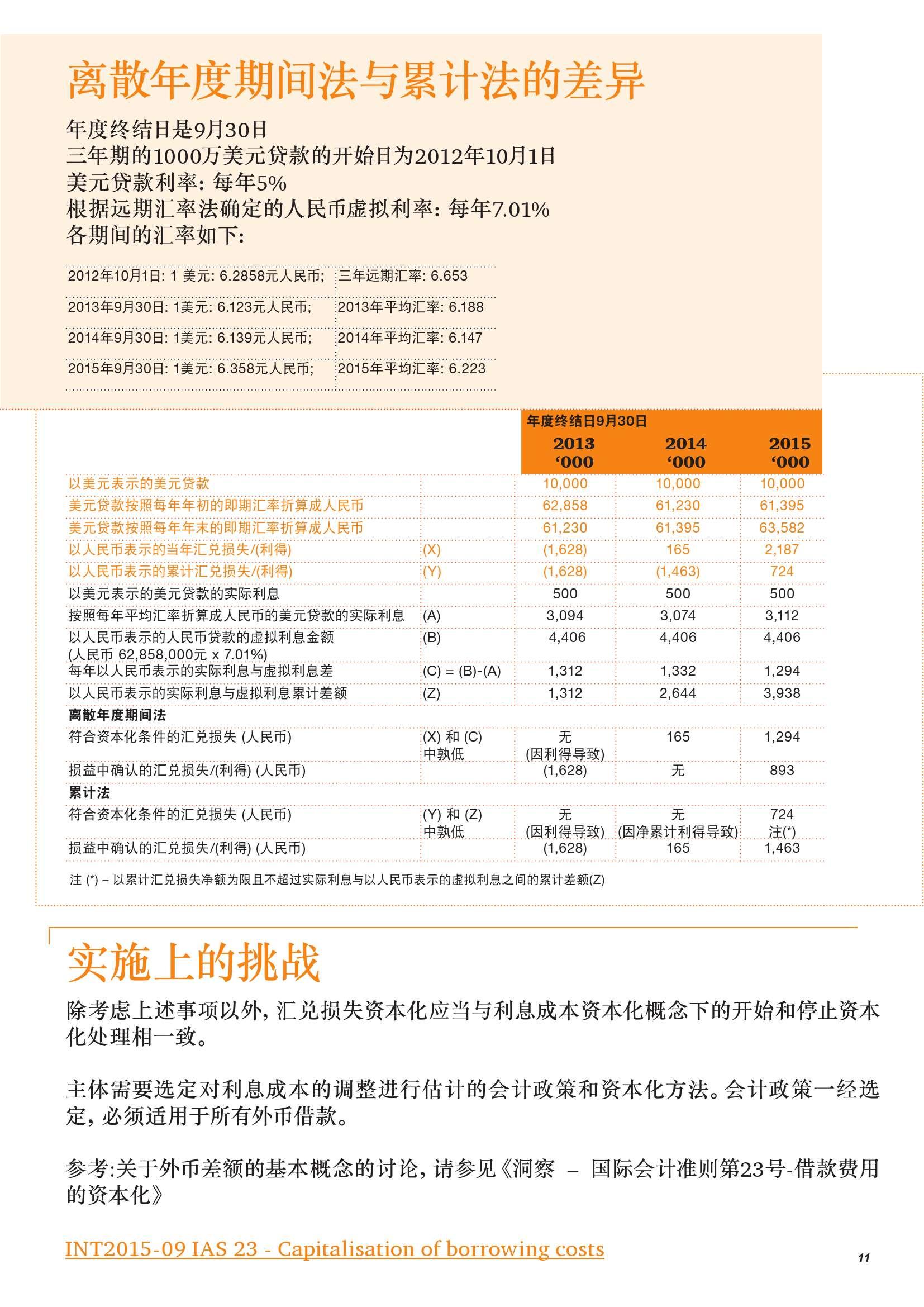 人民币贬值引发的外币借款汇兑损失资本化_000013