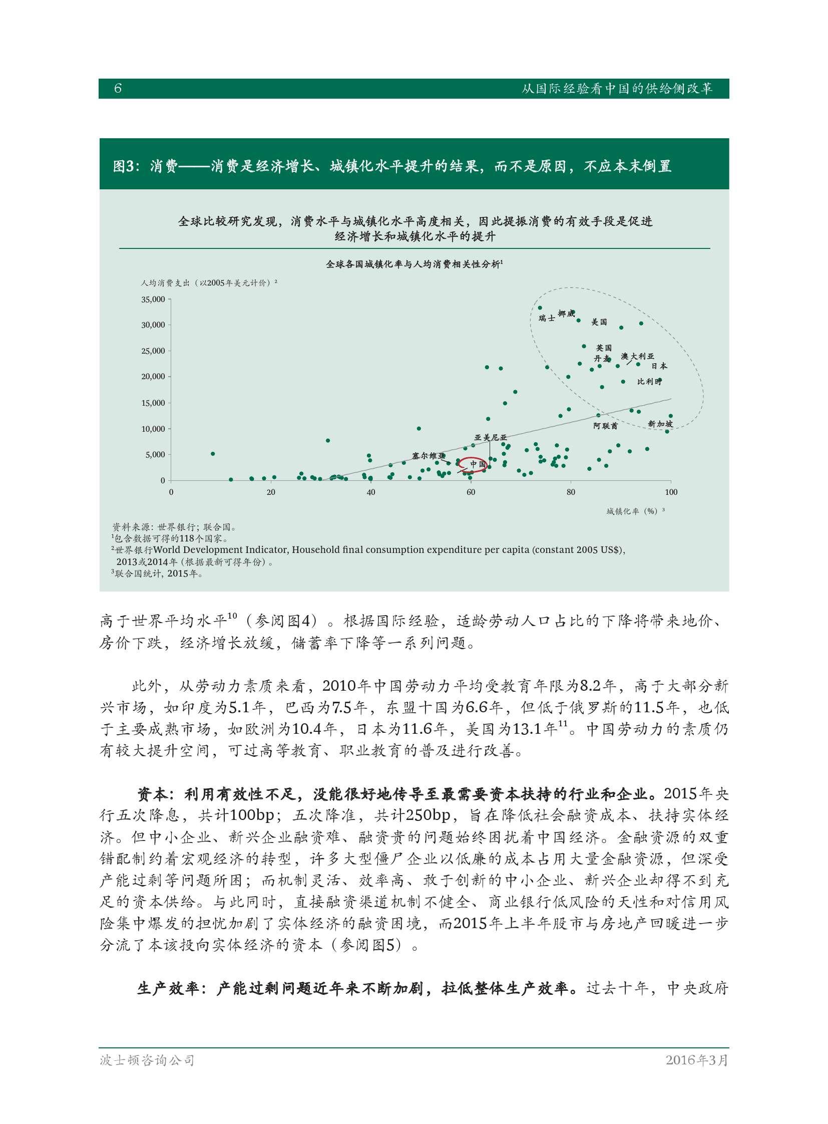 从国际经验看中国的供给侧改革(1)_000008
