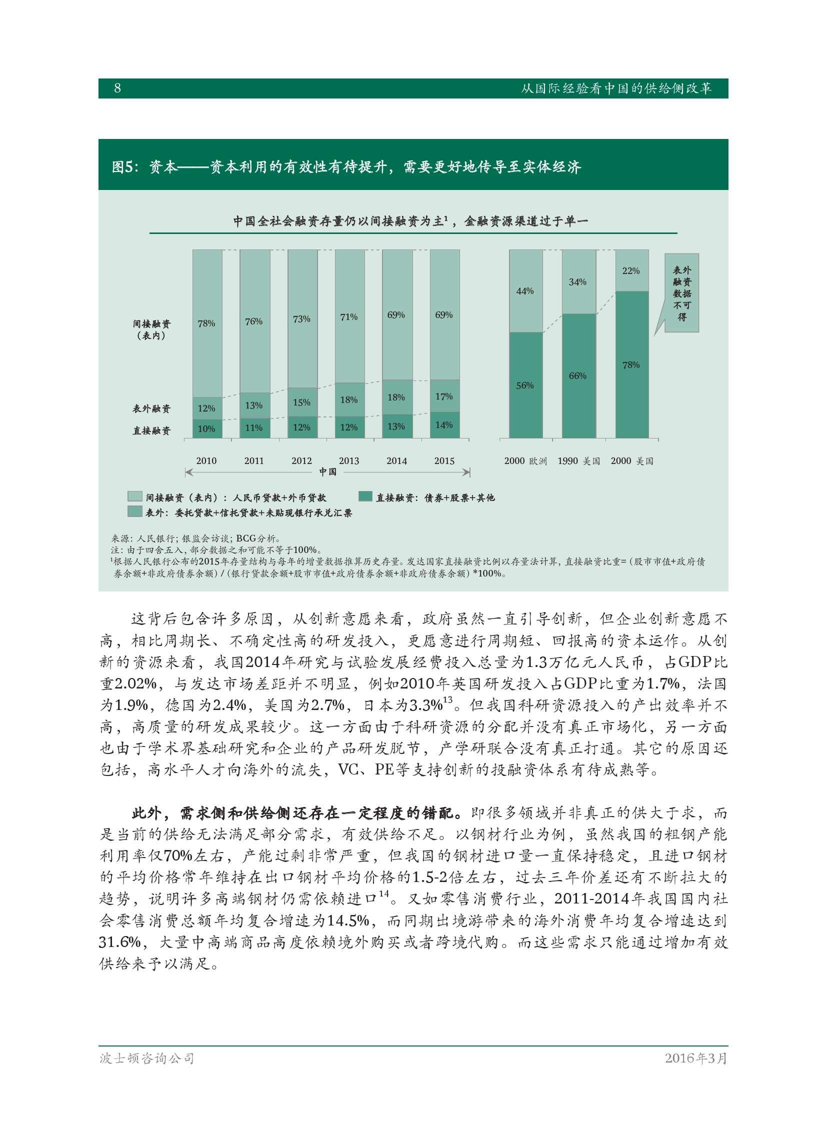 从国际经验看中国的供给侧改革(1)_000010