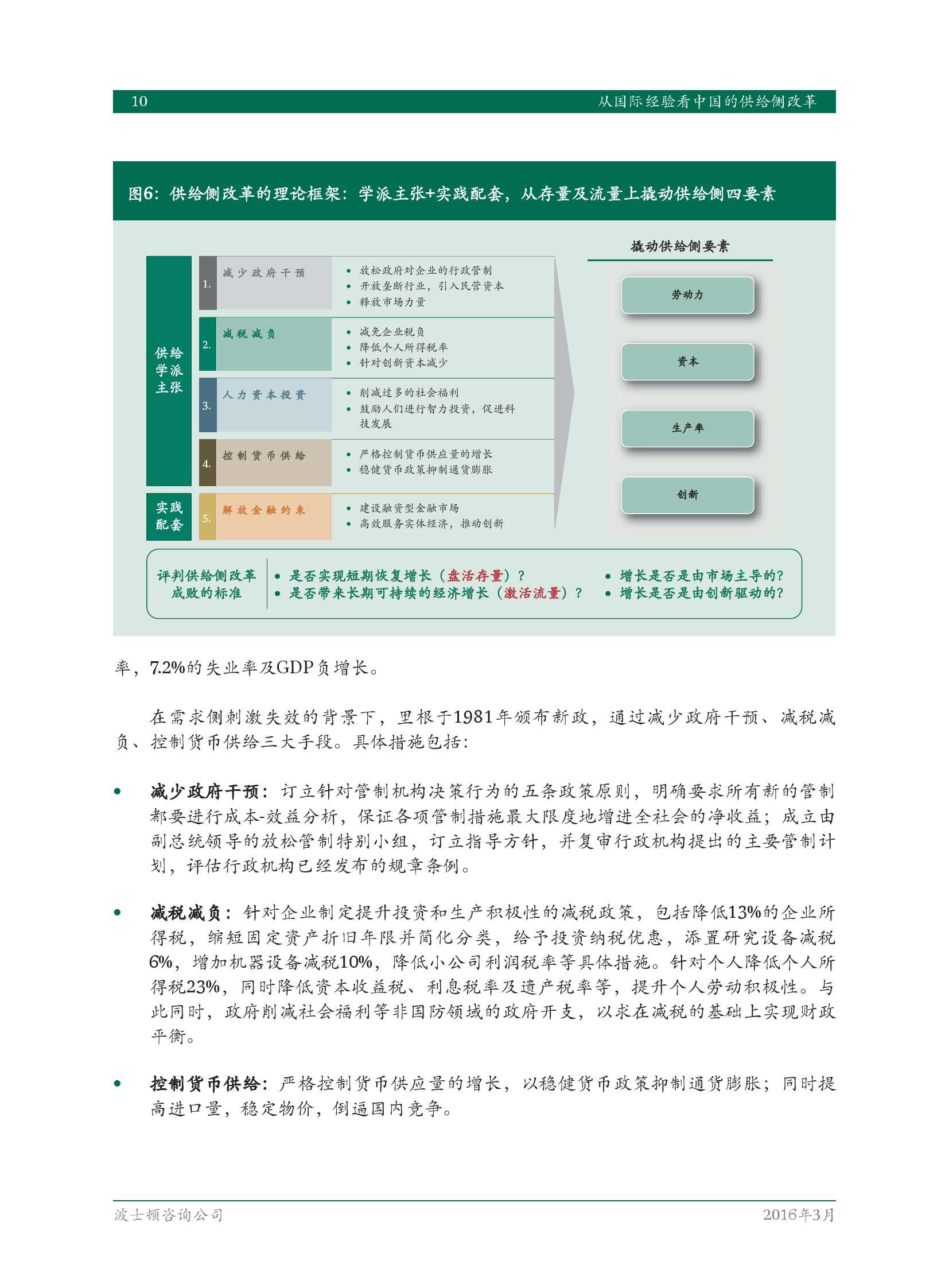 从国际经验看中国的供给侧改革(1)_000012