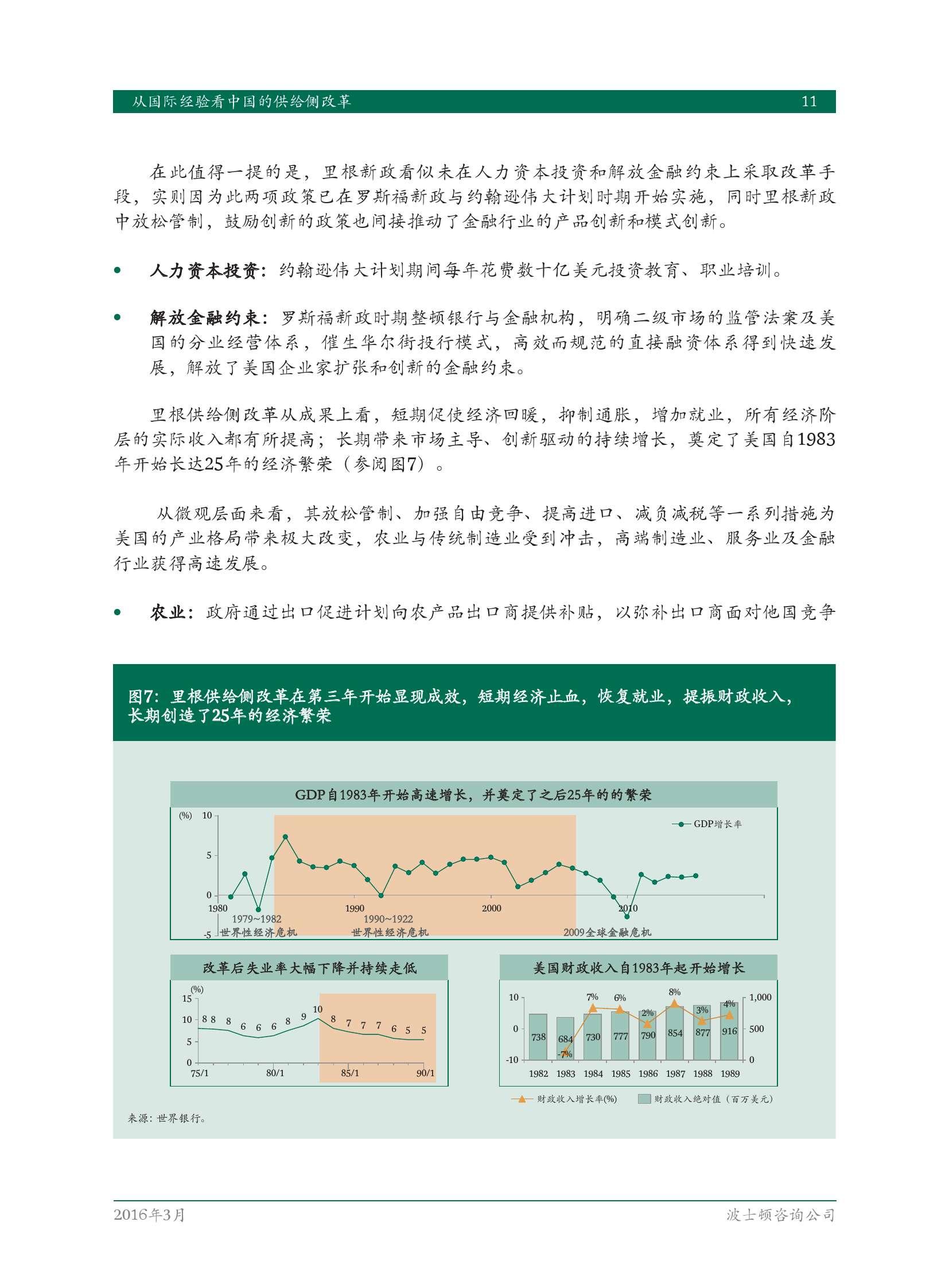 从国际经验看中国的供给侧改革(1)_000013