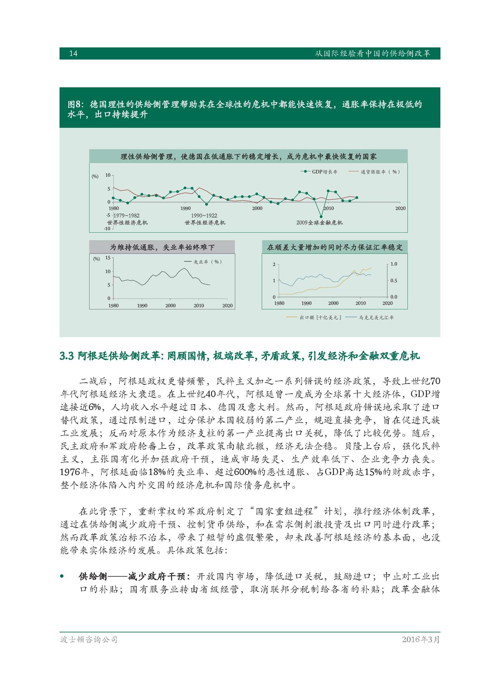 从国际经验看中国的供给侧改革(1)_000016