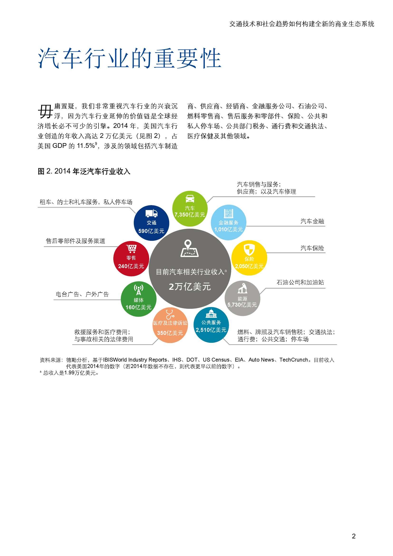 未来汽车:交通技术和社会趋势如何构建全新的商业生态系统_000005