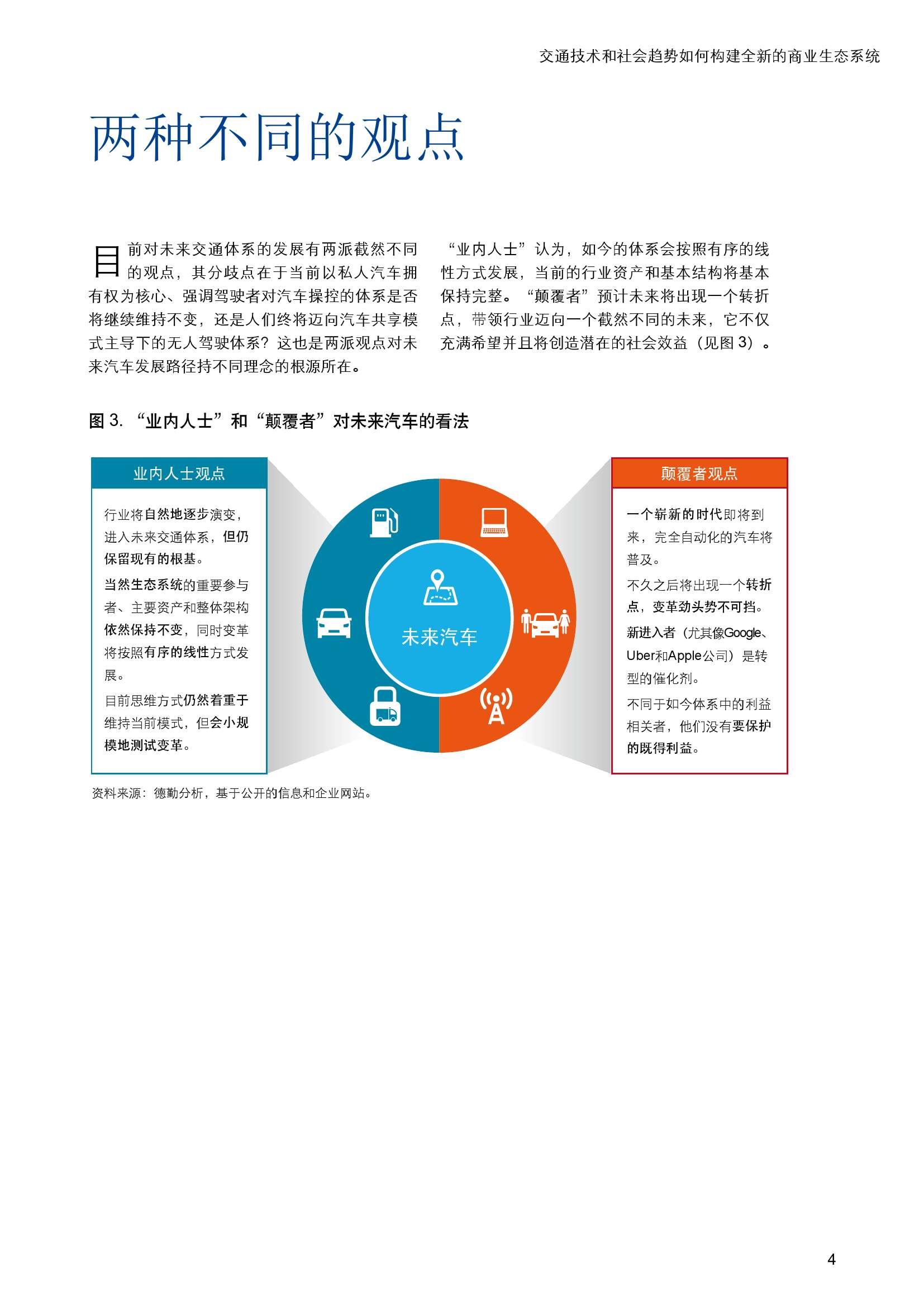 未来汽车:交通技术和社会趋势如何构建全新的商业生态系统_000007