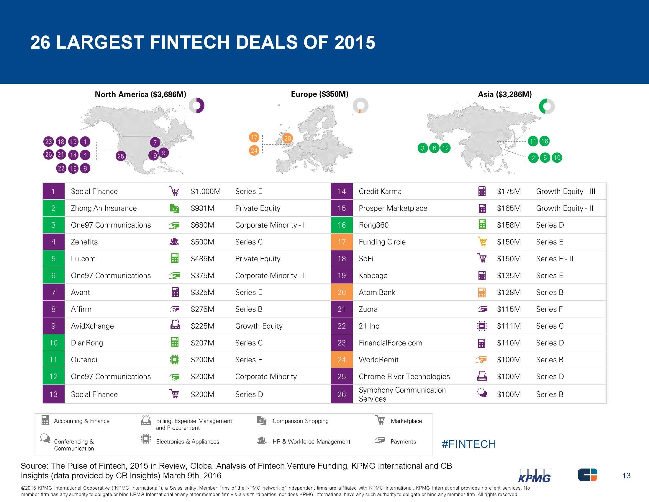 毕马威:2015年全球互联网金融报告_000013