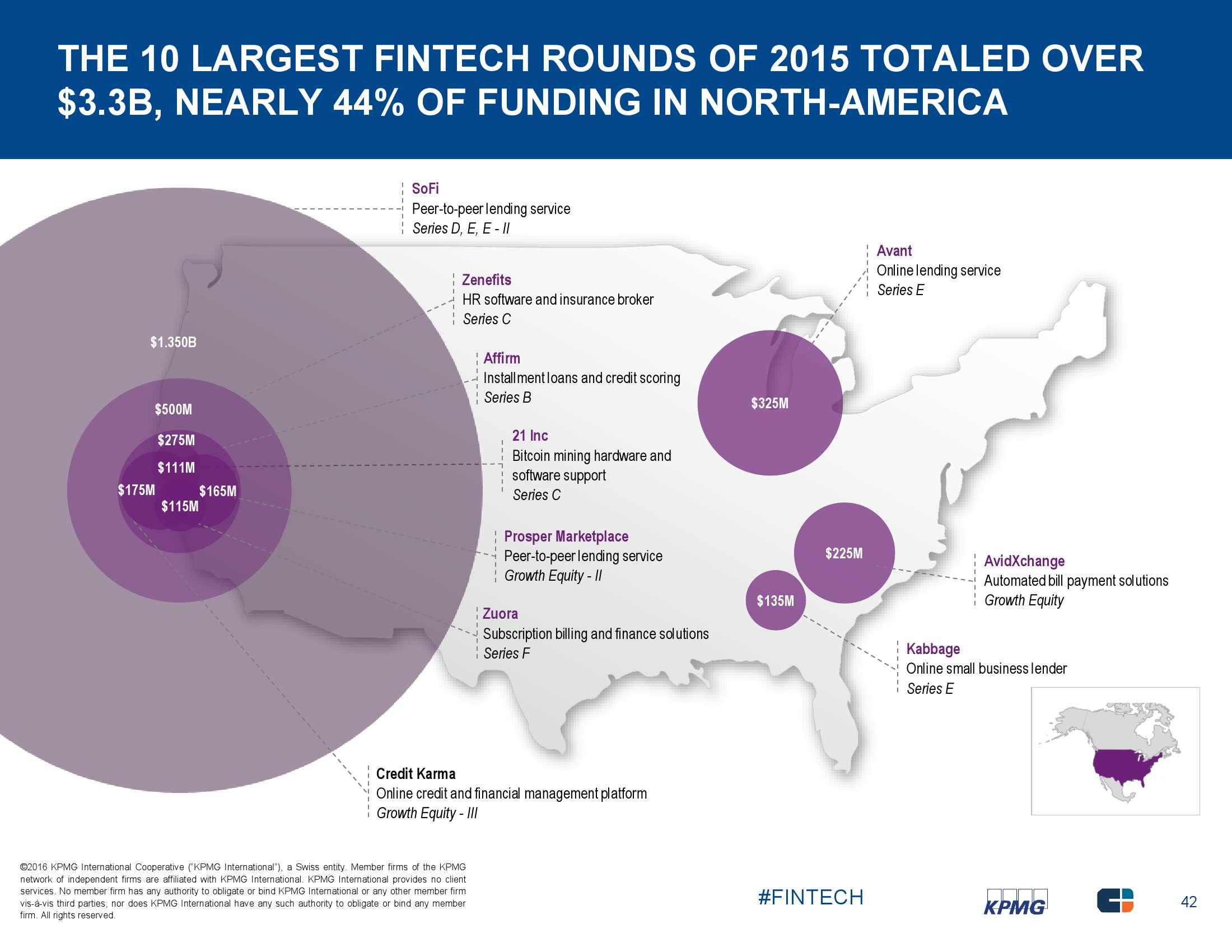 毕马威:2015年全球互联网金融报告_000042