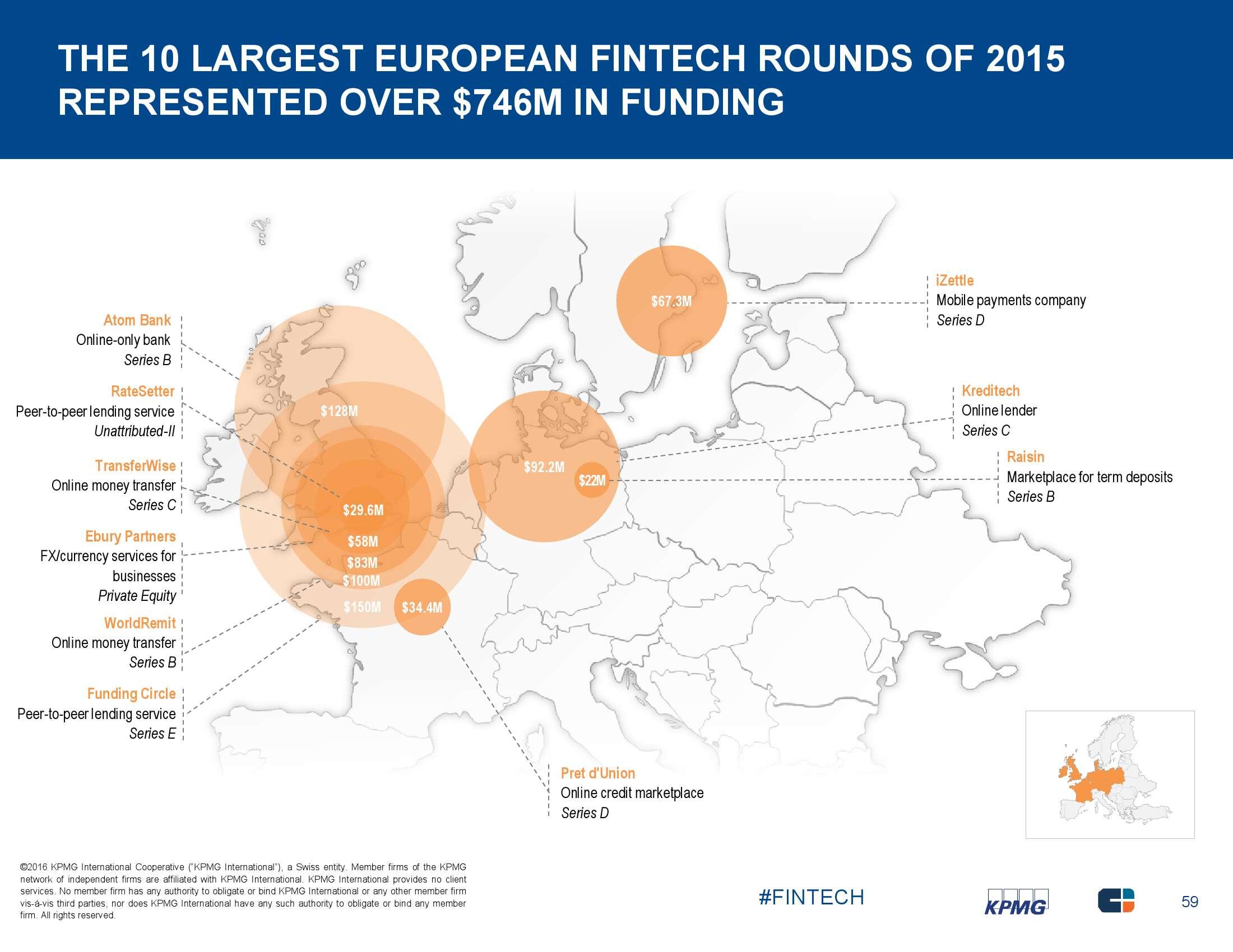 毕马威:2015年全球互联网金融报告_000059