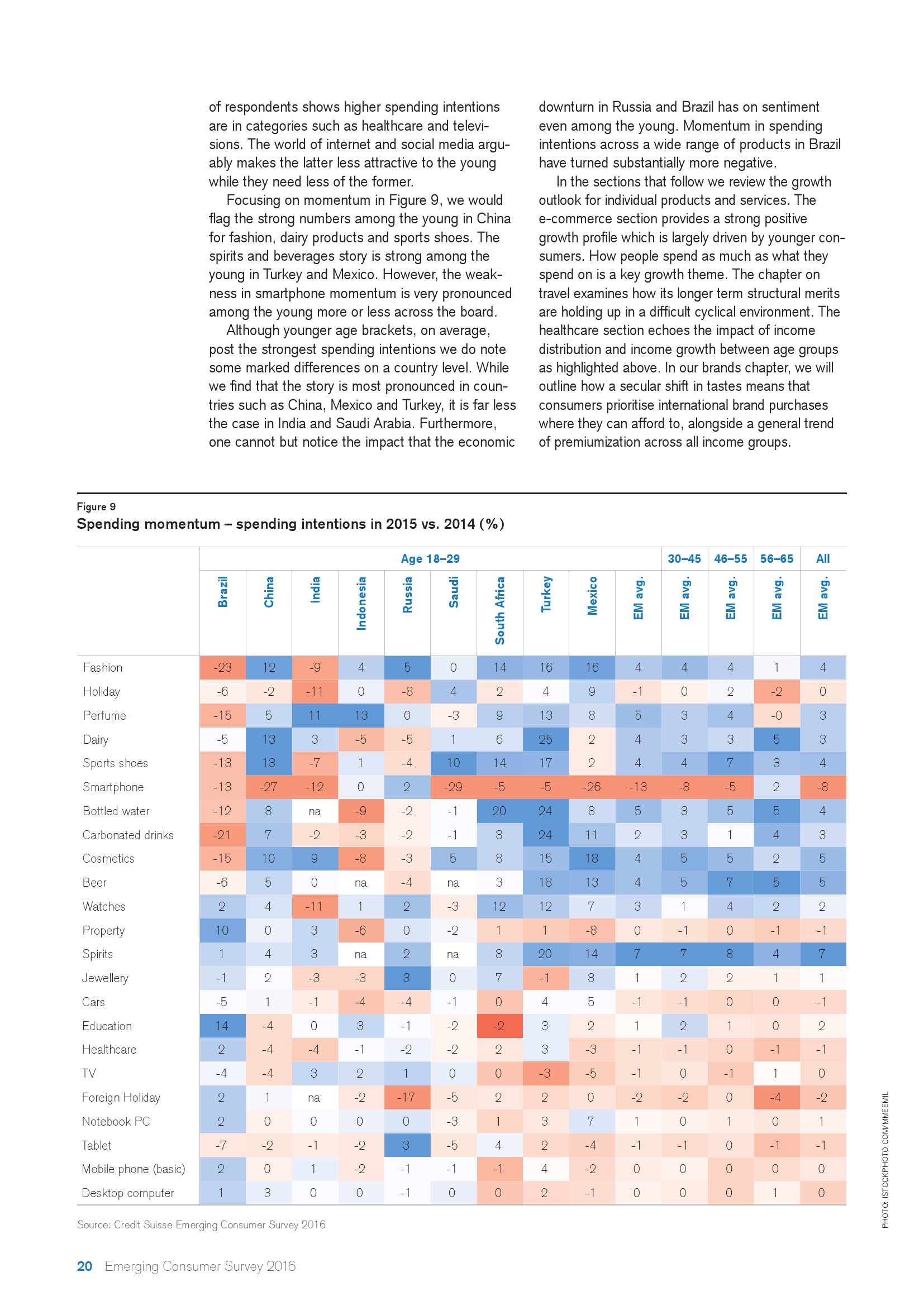 瑞士信贷:2016年新兴市场消费者调查报告_000020