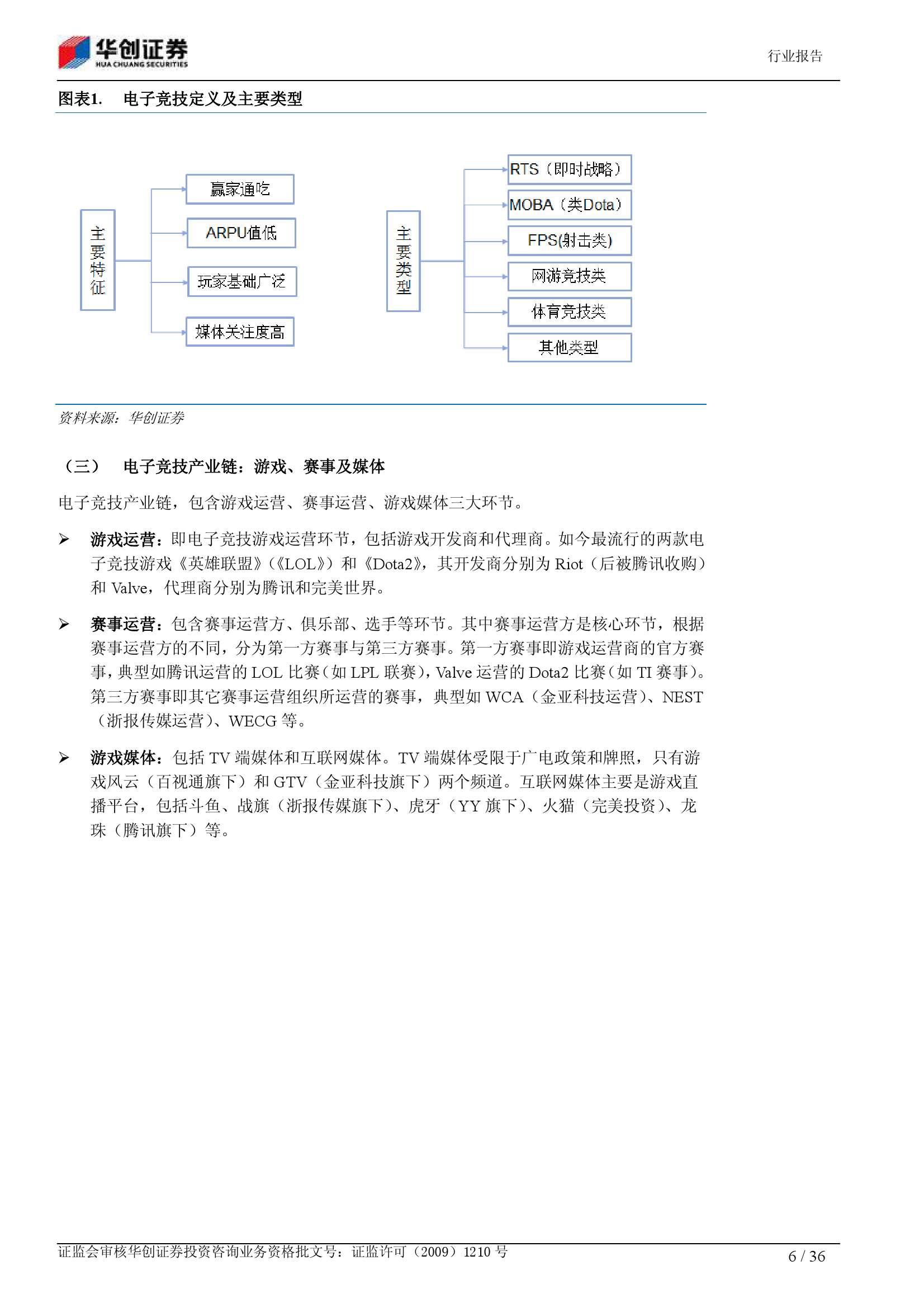 电子竞技深度报告:从小众娱乐 到千亿产业_000006