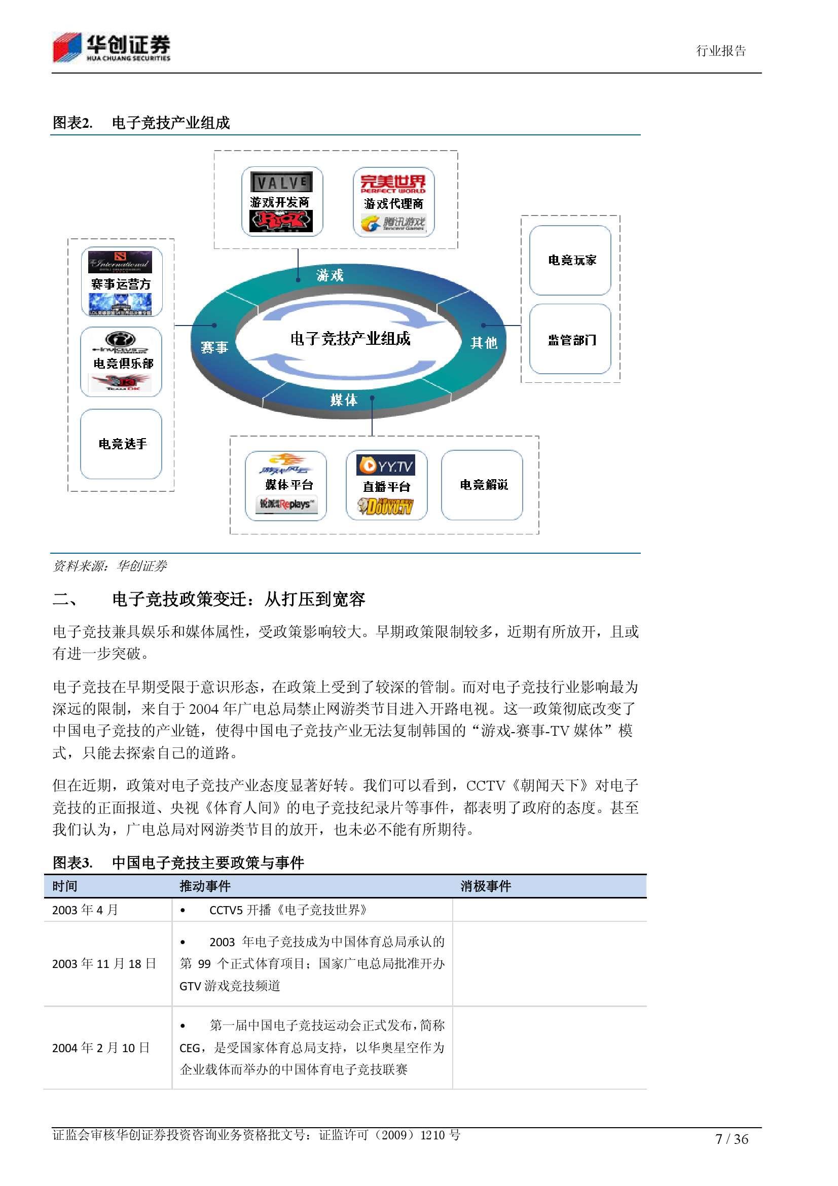 电子竞技深度报告:从小众娱乐 到千亿产业_000007