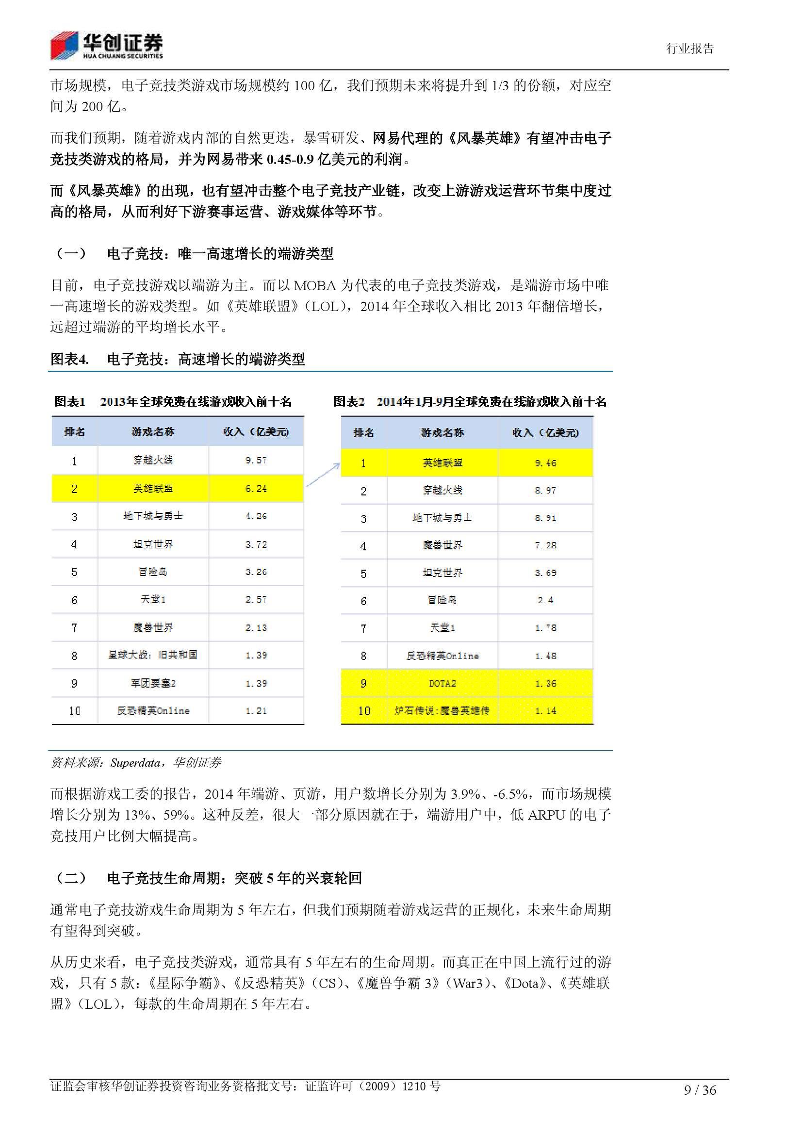 电子竞技深度报告:从小众娱乐 到千亿产业_000009