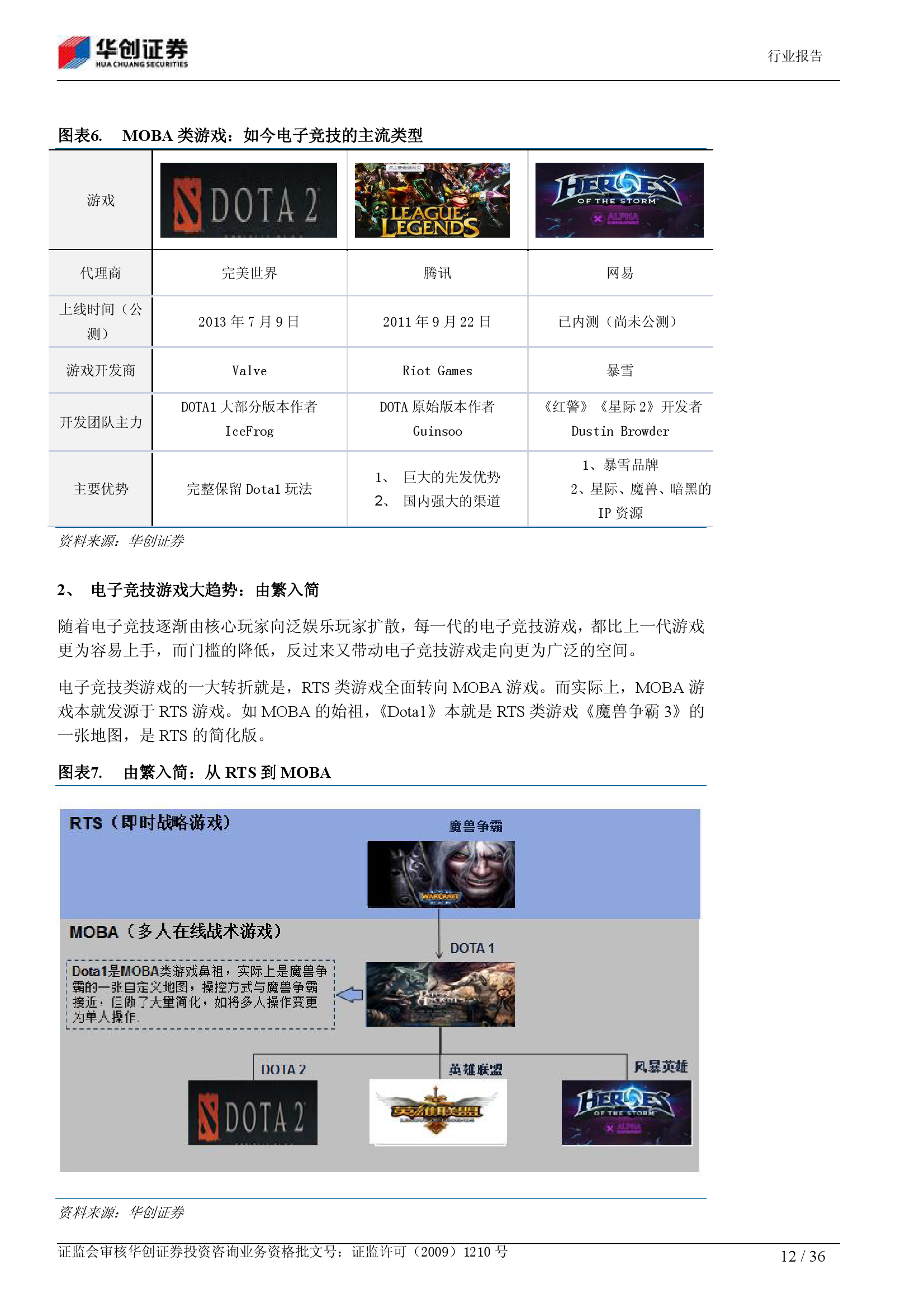 电子竞技深度报告:从小众娱乐 到千亿产业_000012