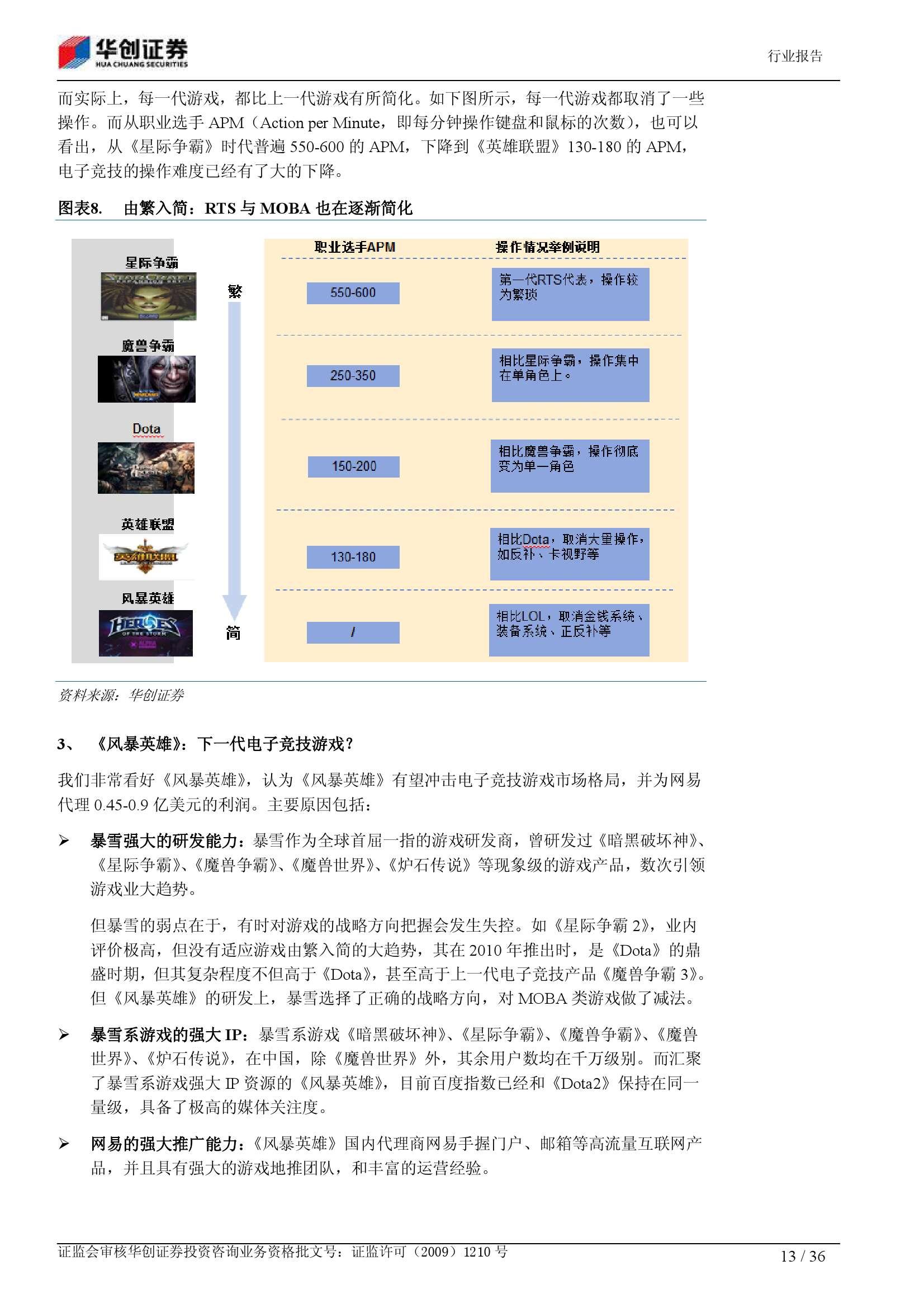 电子竞技深度报告:从小众娱乐 到千亿产业_000013