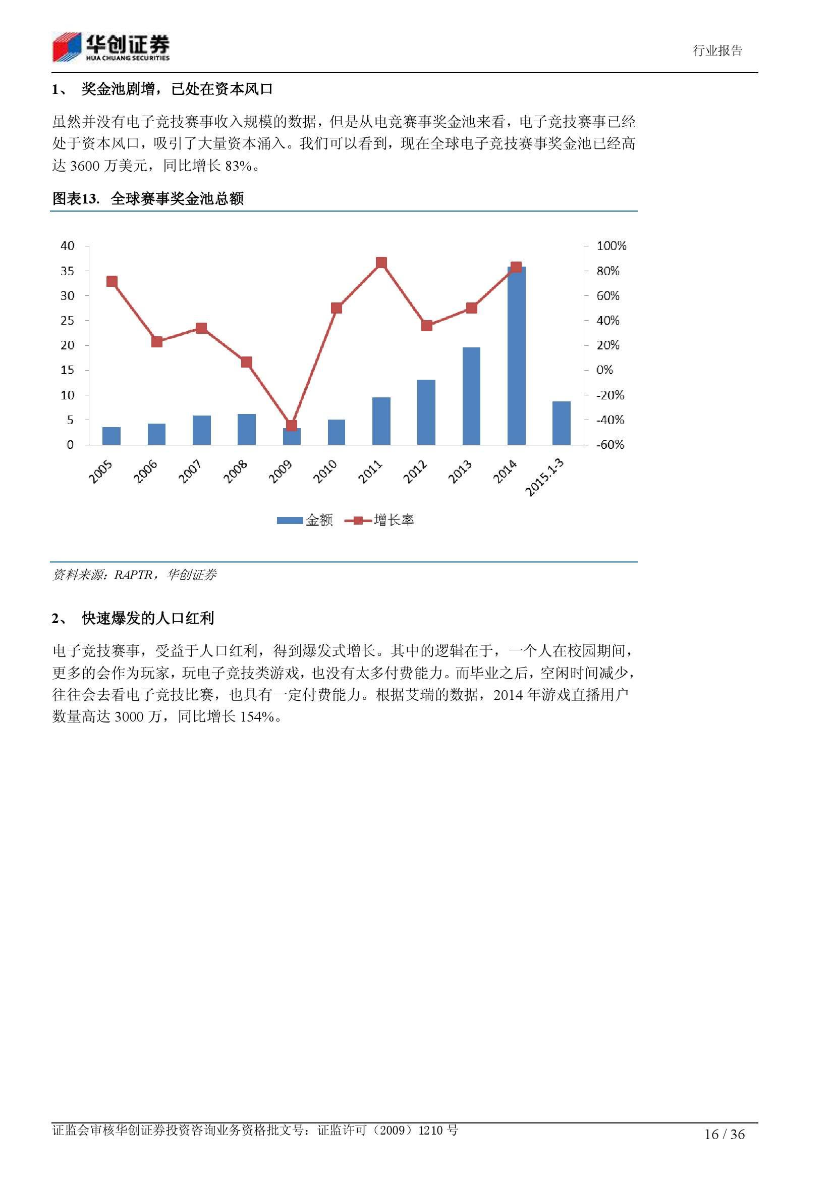 电子竞技深度报告:从小众娱乐 到千亿产业_000016