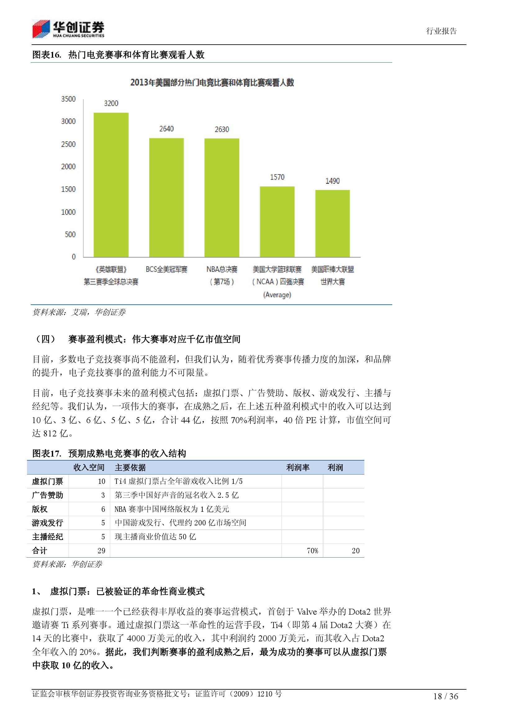 电子竞技深度报告:从小众娱乐 到千亿产业_000018