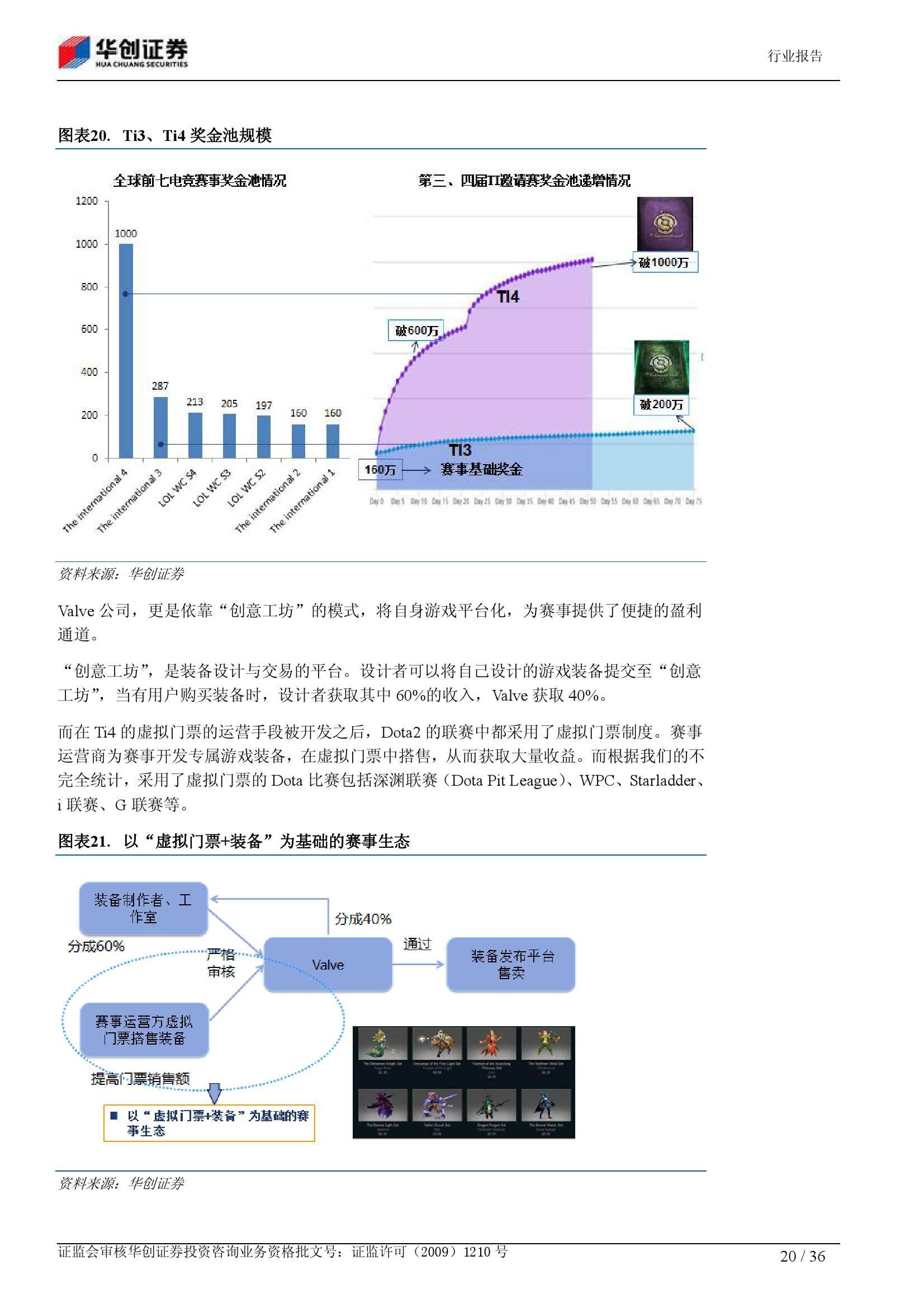 电子竞技深度报告:从小众娱乐 到千亿产业_000020
