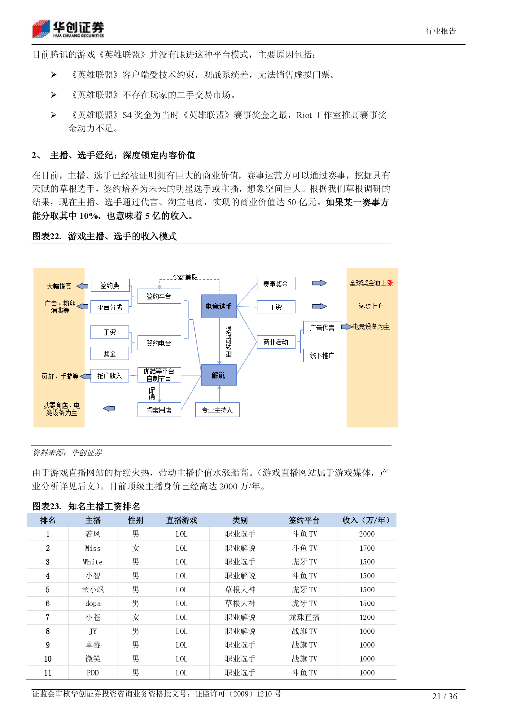 电子竞技深度报告:从小众娱乐 到千亿产业_000021