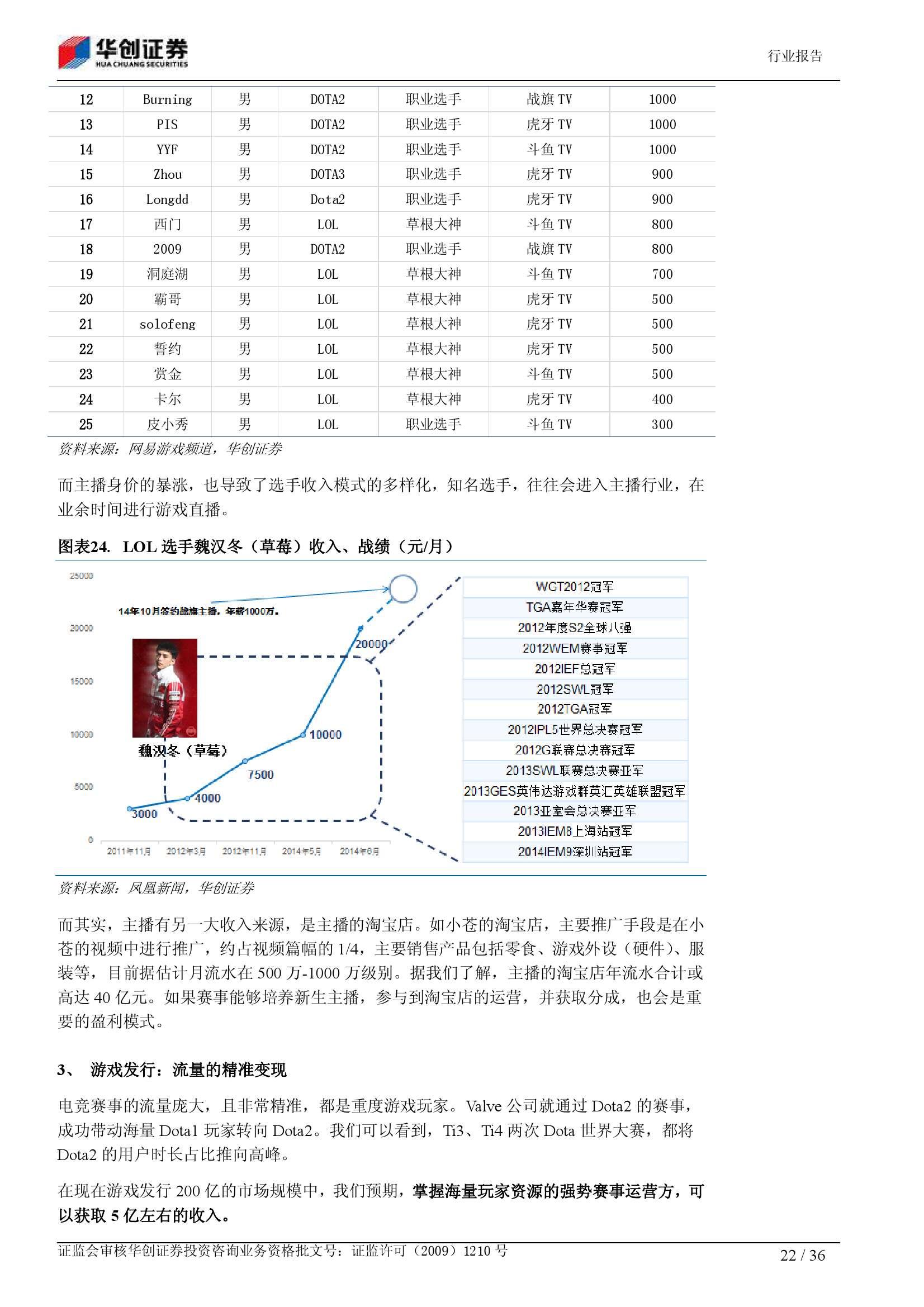 电子竞技深度报告:从小众娱乐 到千亿产业_000022
