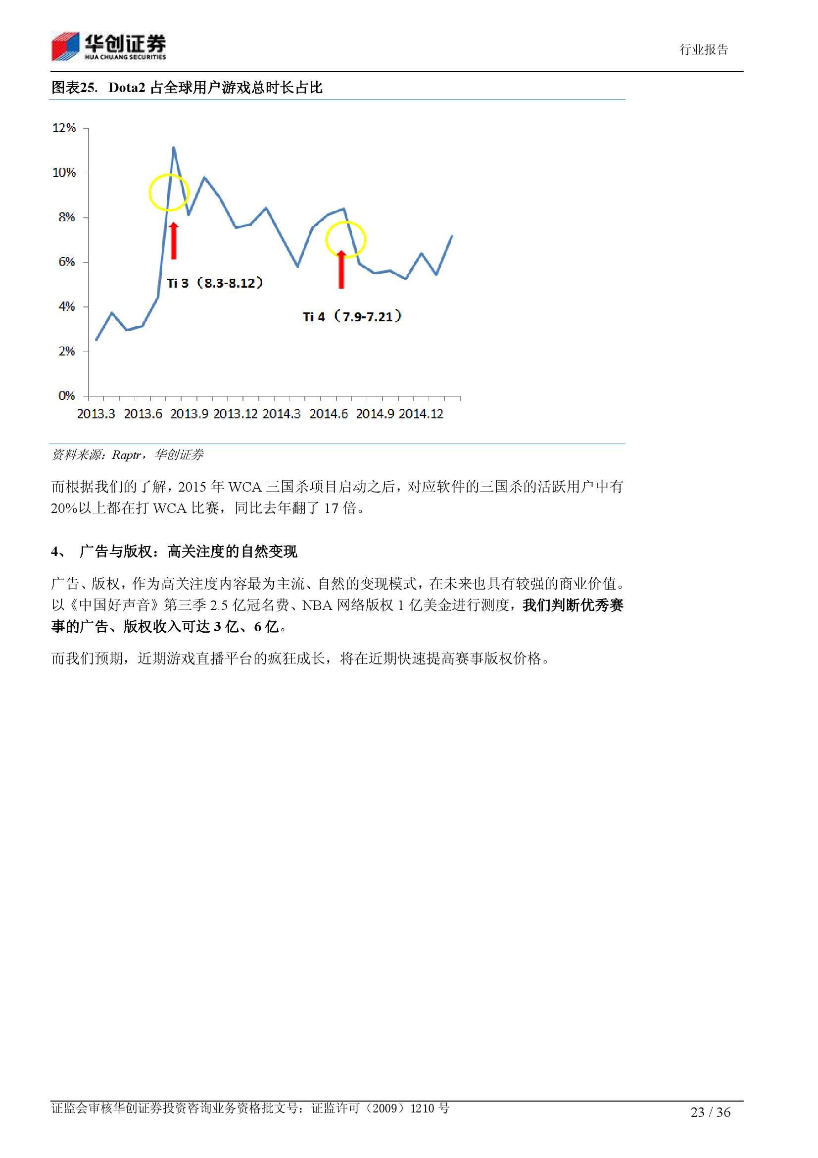 电子竞技深度报告:从小众娱乐 到千亿产业_000023