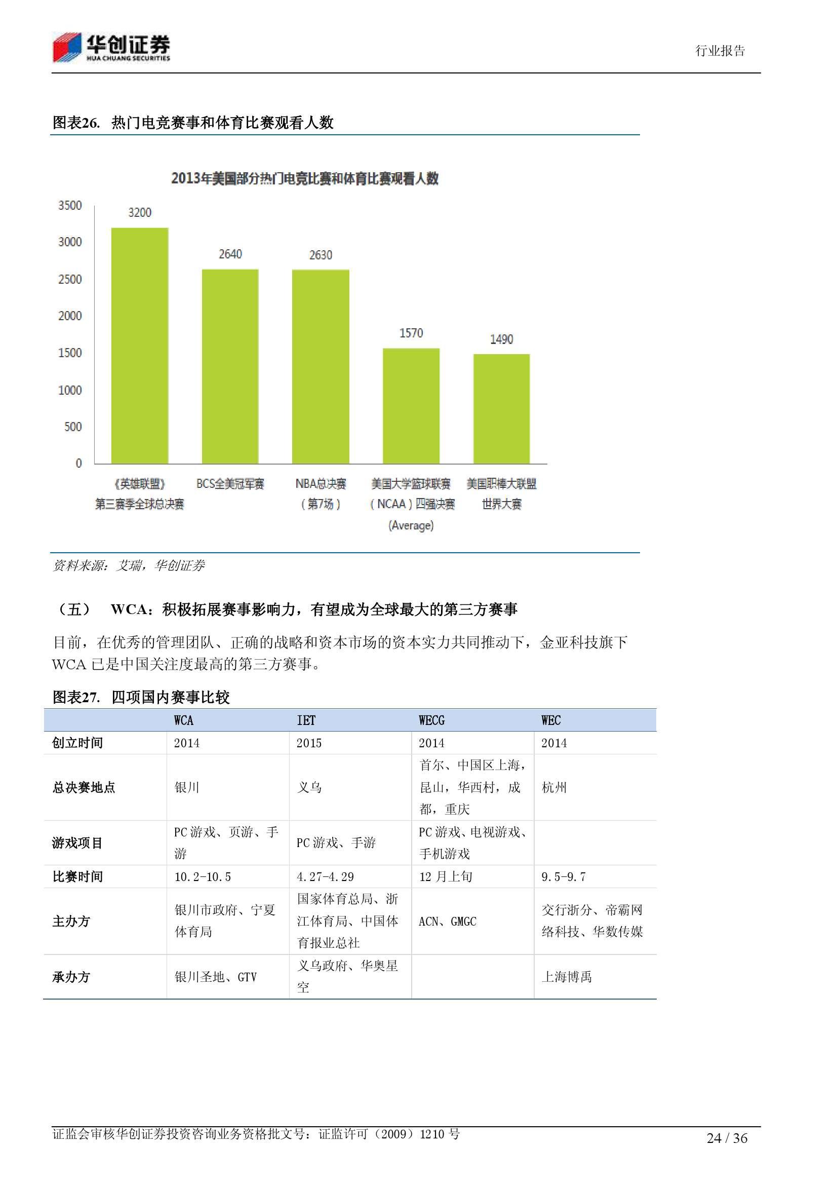 电子竞技深度报告:从小众娱乐 到千亿产业_000024