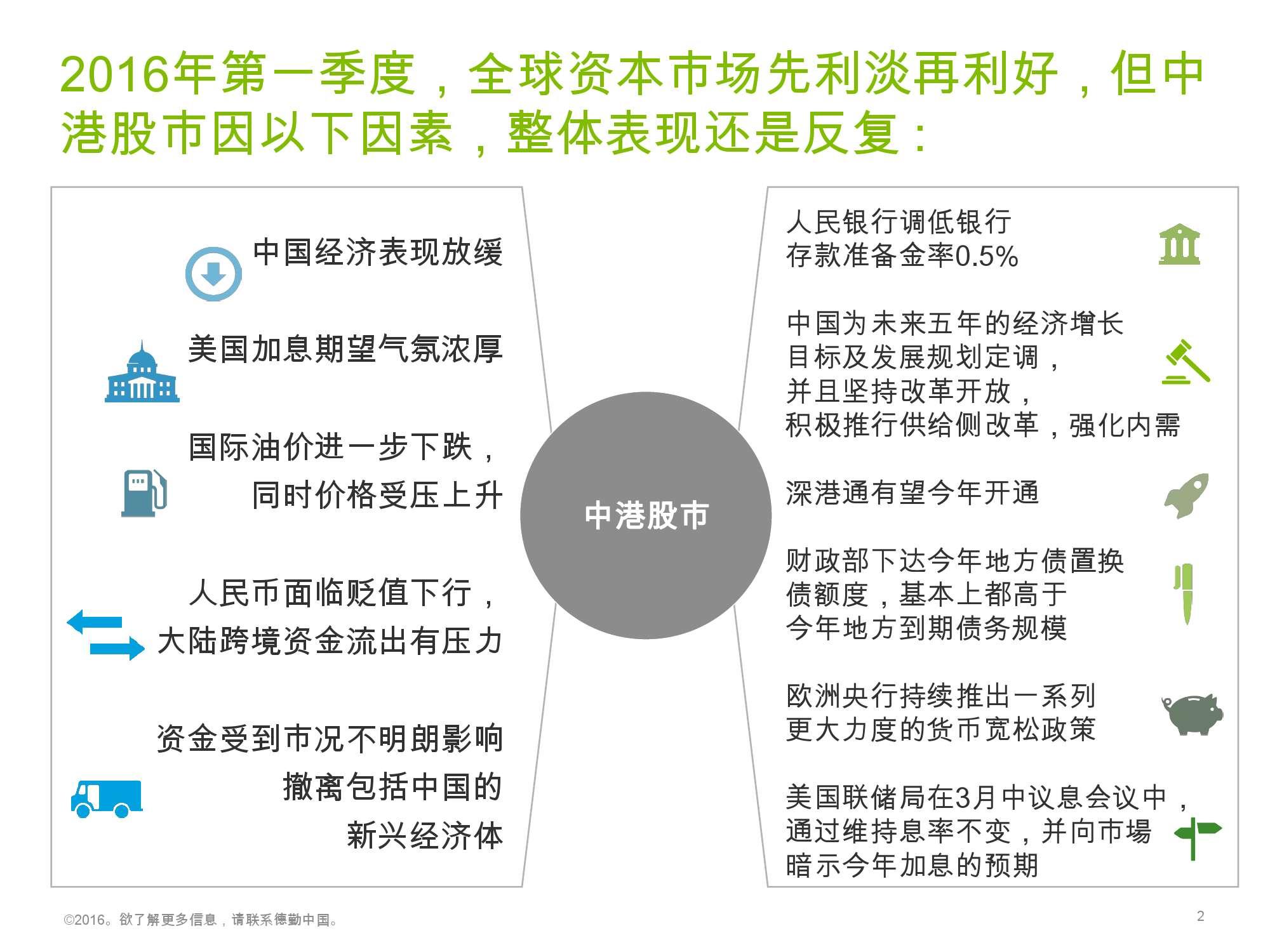香港及中国大陆IPO市场2016年1季度_000002