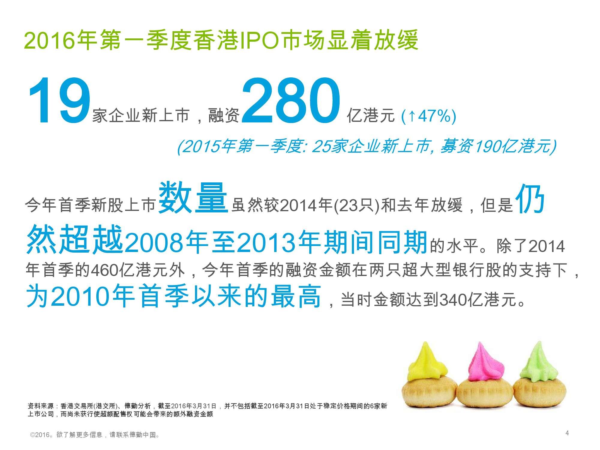 香港及中国大陆IPO市场2016年1季度_000004