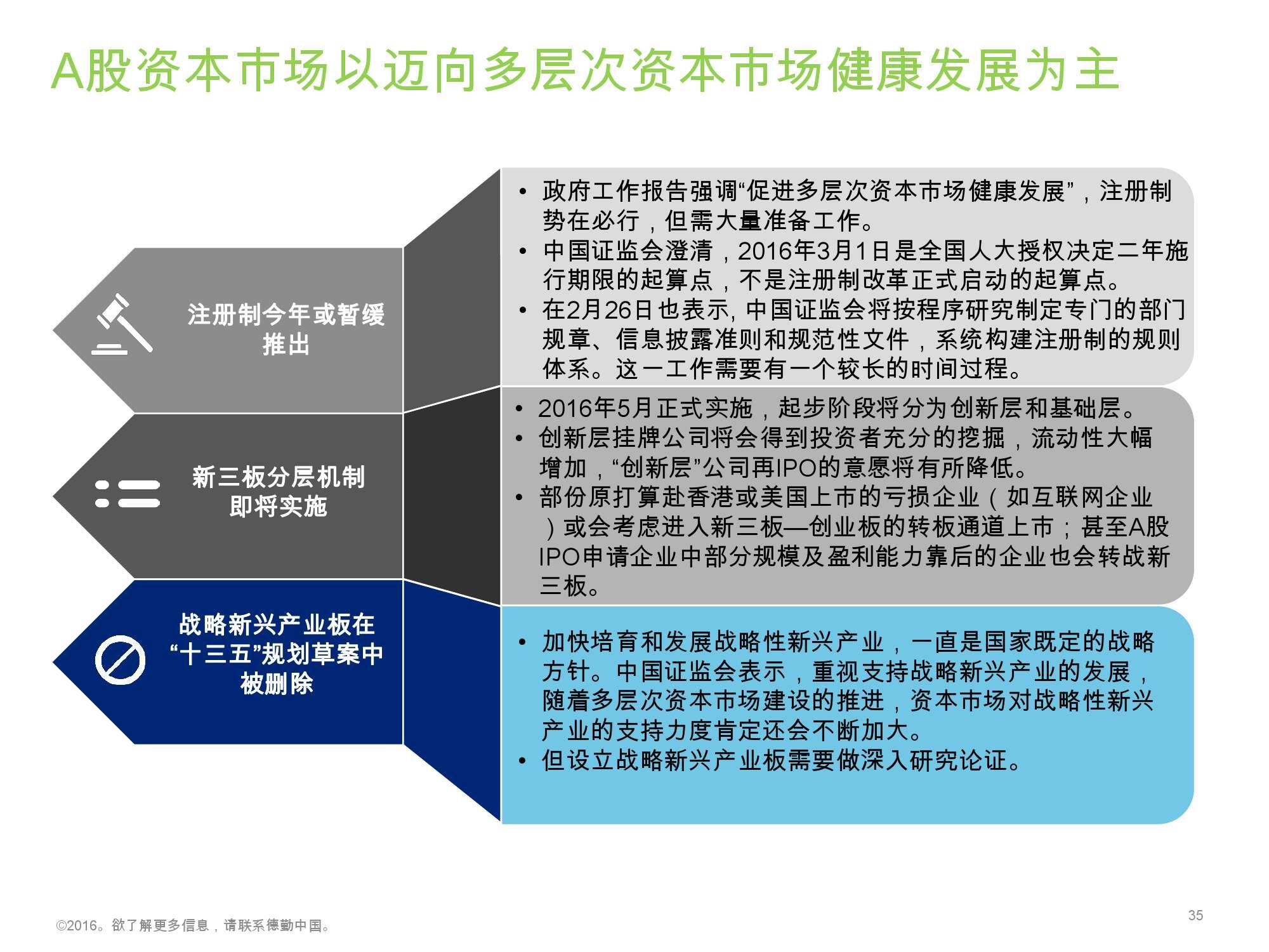 香港及中国大陆IPO市场2016年1季度_000035