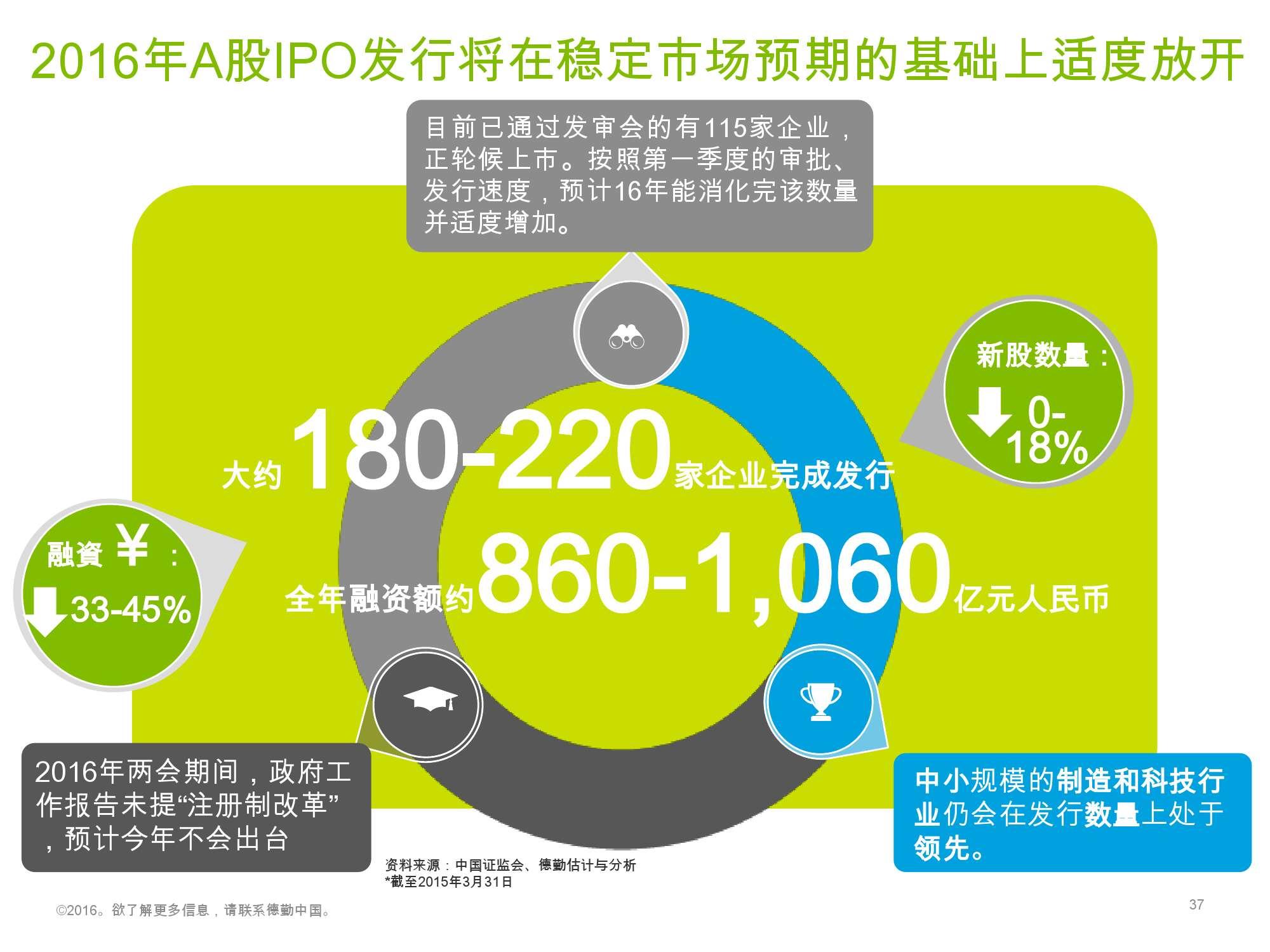 香港及中国大陆IPO市场2016年1季度_000037