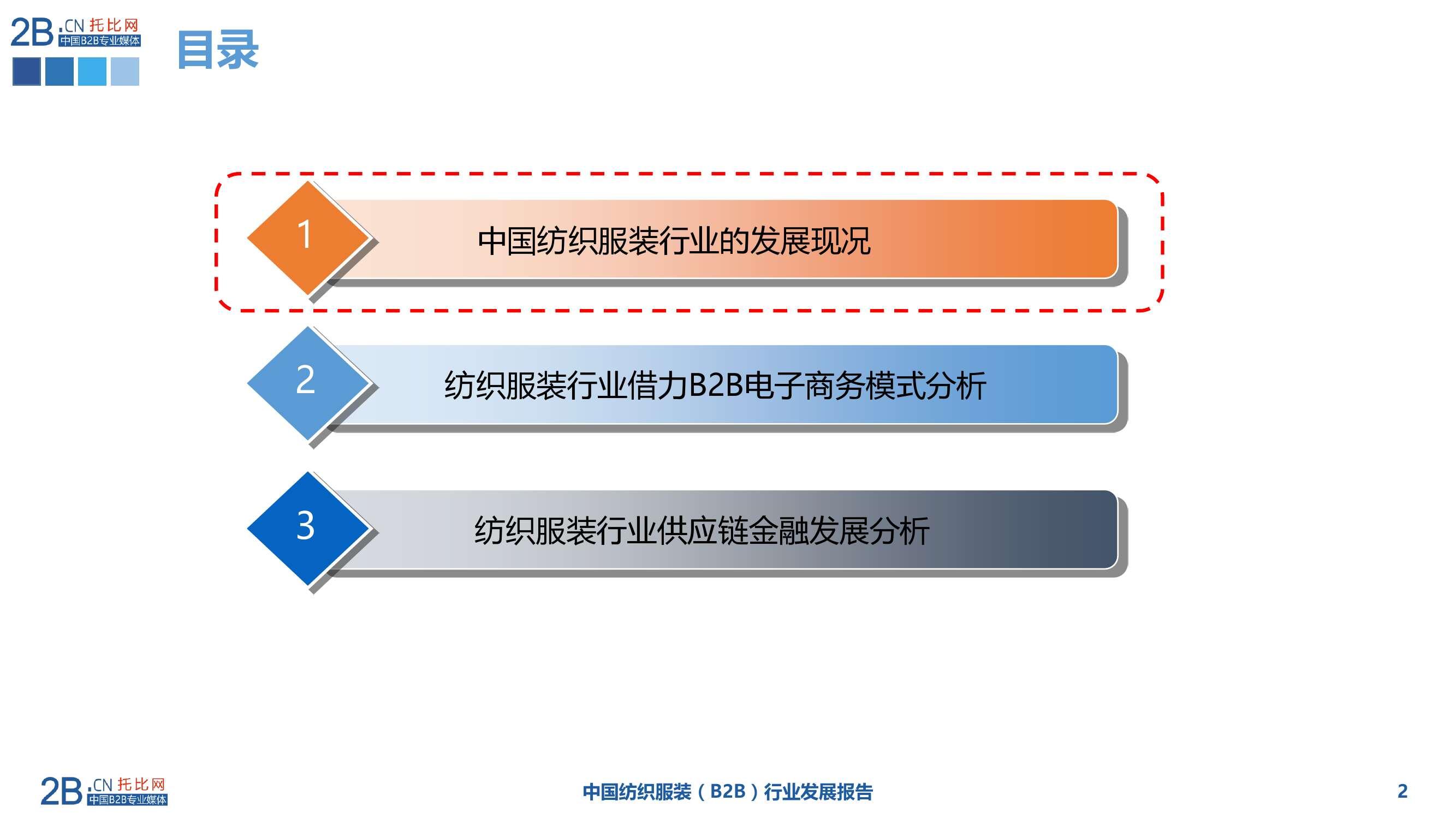 2015年中国纺织服装B2B行业发展报告_000002