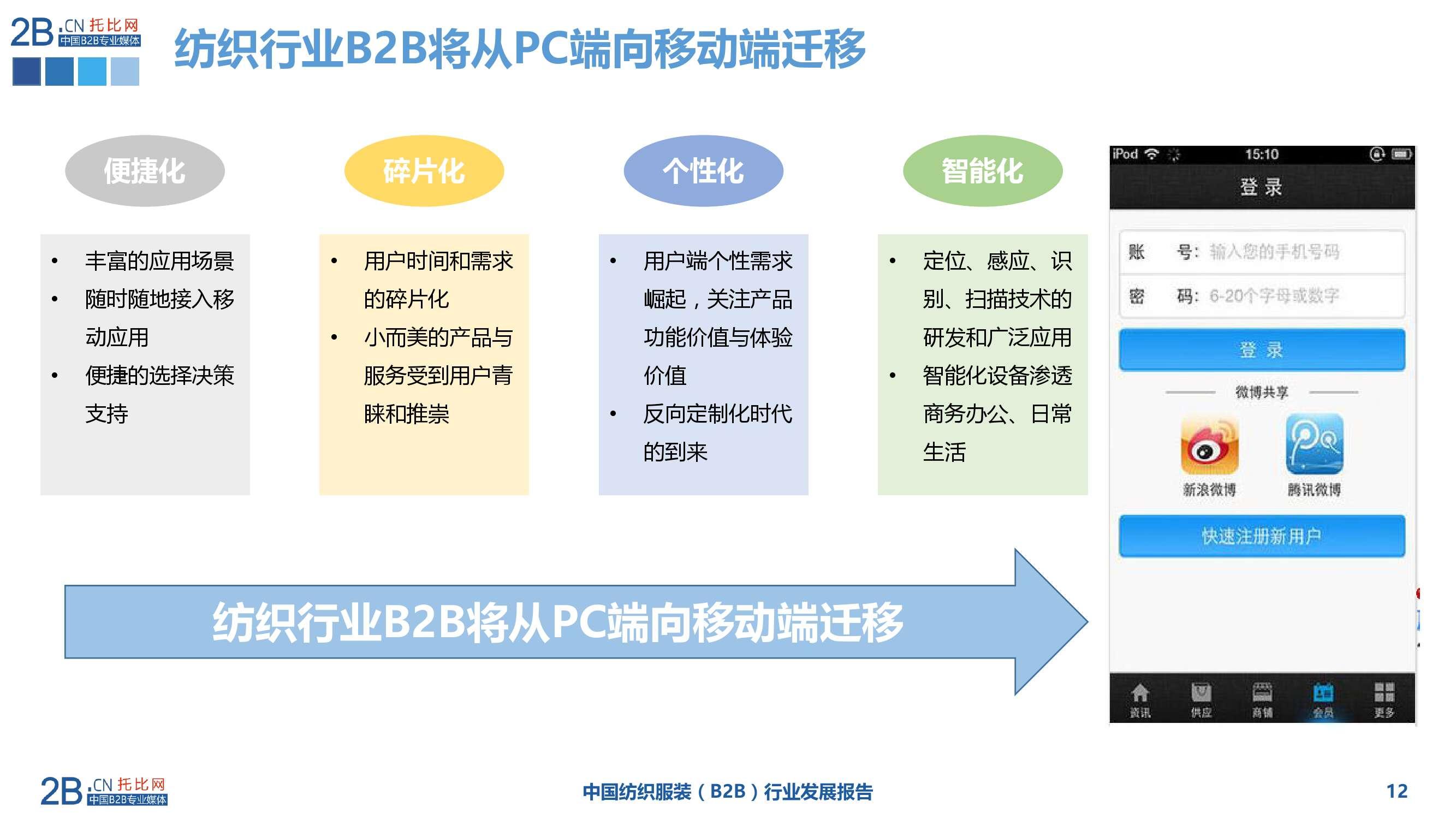 2015年中国纺织服装B2B行业发展报告_000012