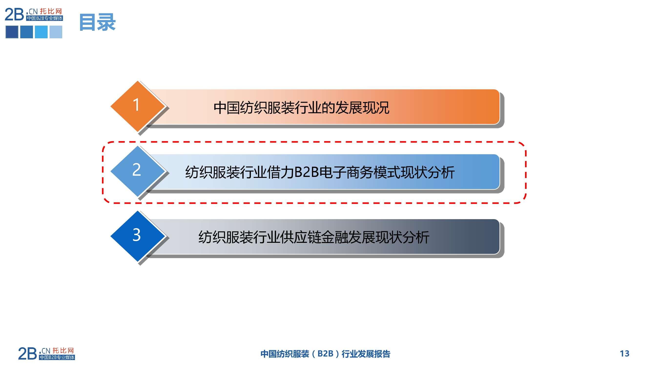 2015年中国纺织服装B2B行业发展报告_000013