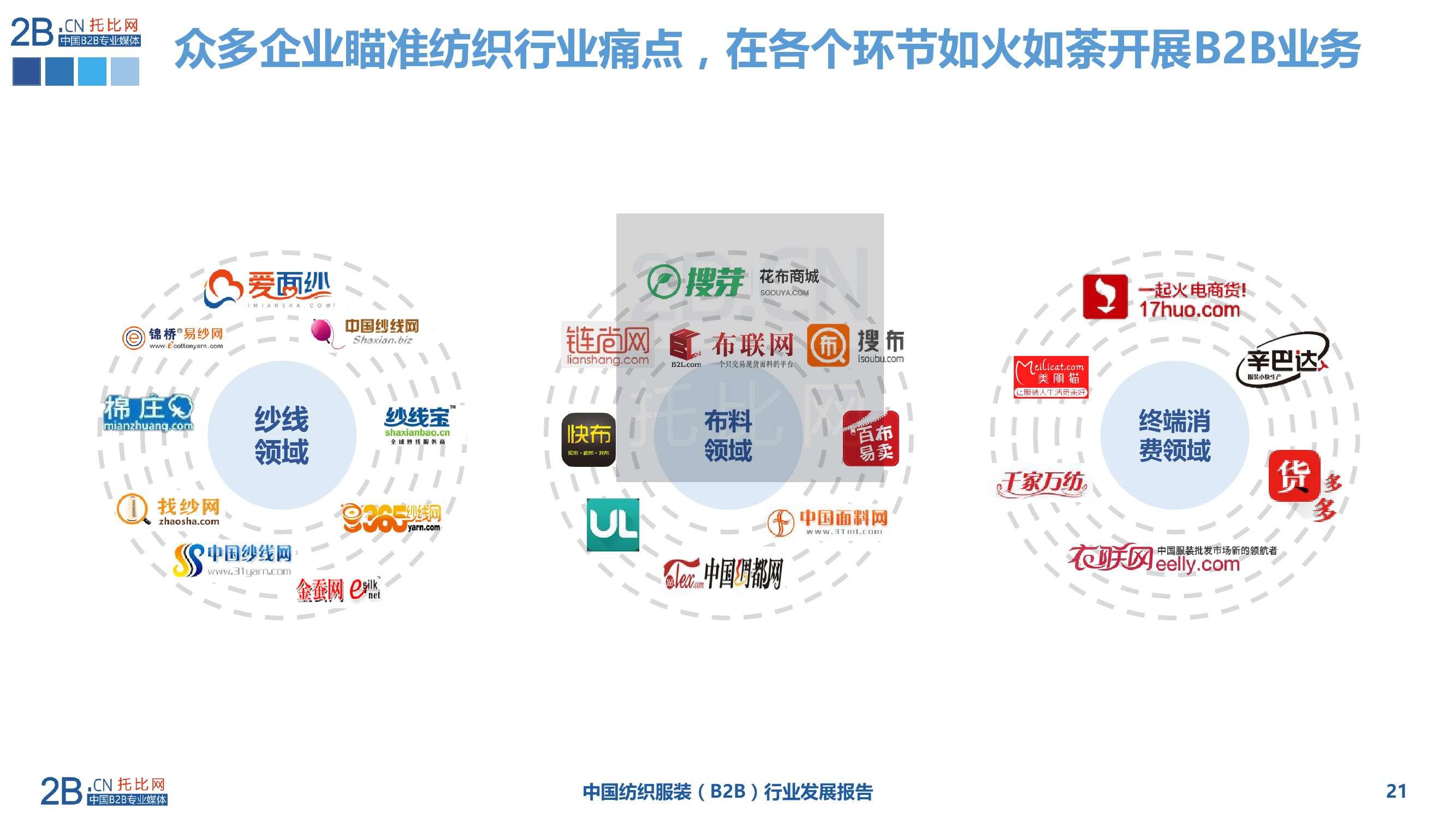 2015年中国纺织服装B2B行业发展报告_000021