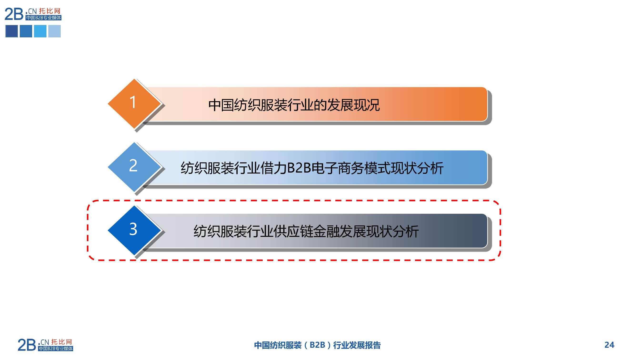 2015年中国纺织服装B2B行业发展报告_000024
