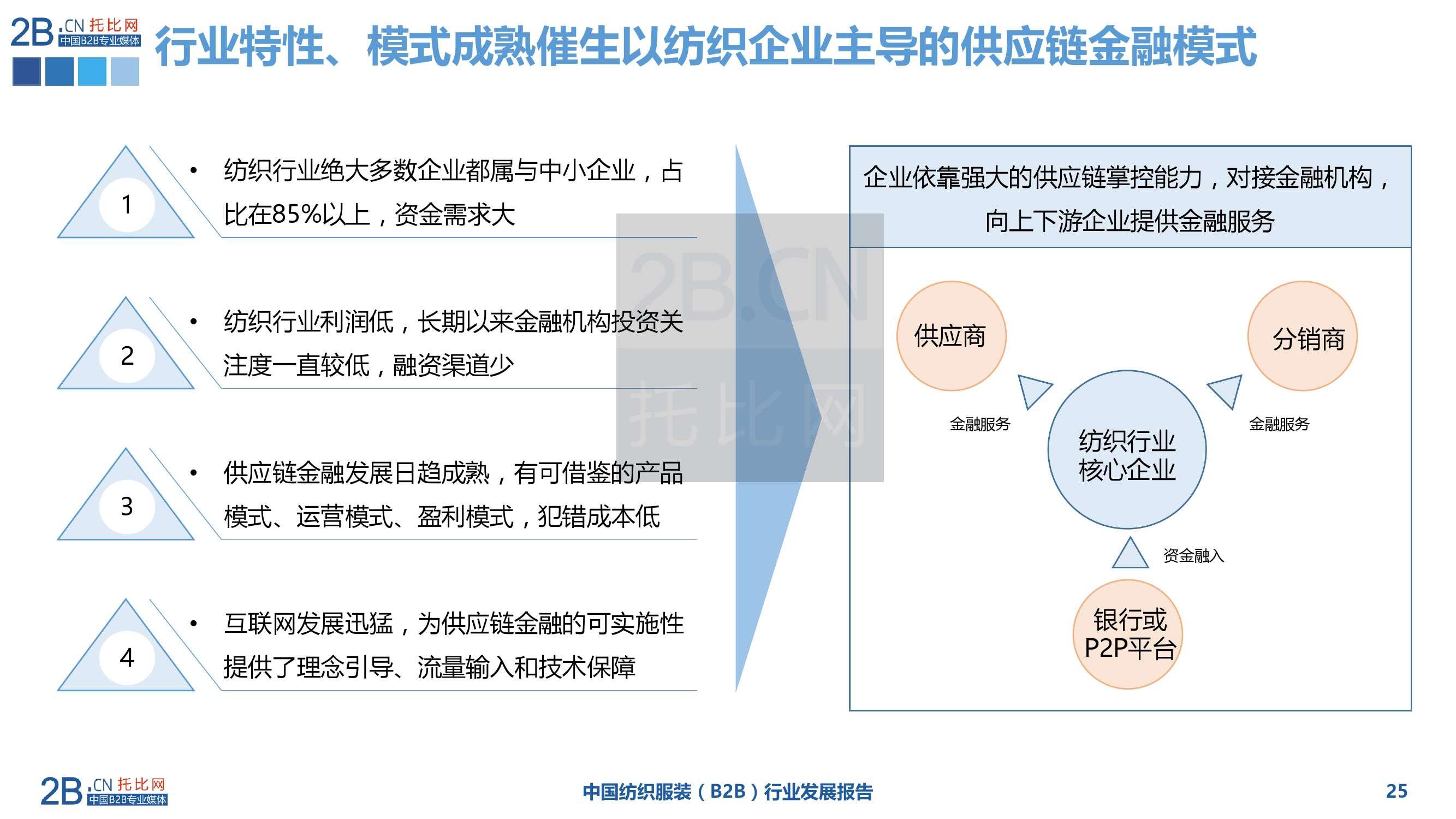 2015年中国纺织服装B2B行业发展报告_000025