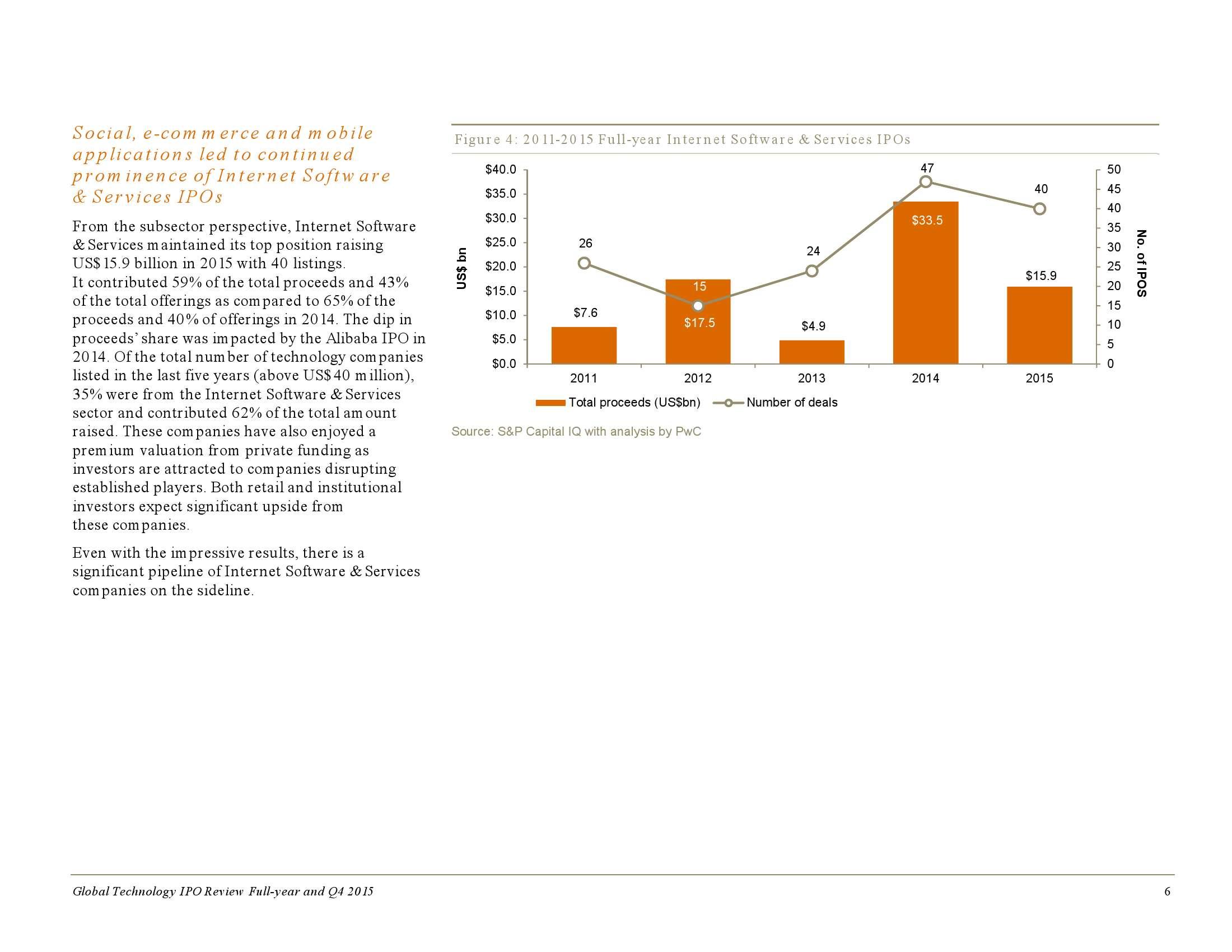 2015年全年及第四季度全球科技企业上市回顾_000006