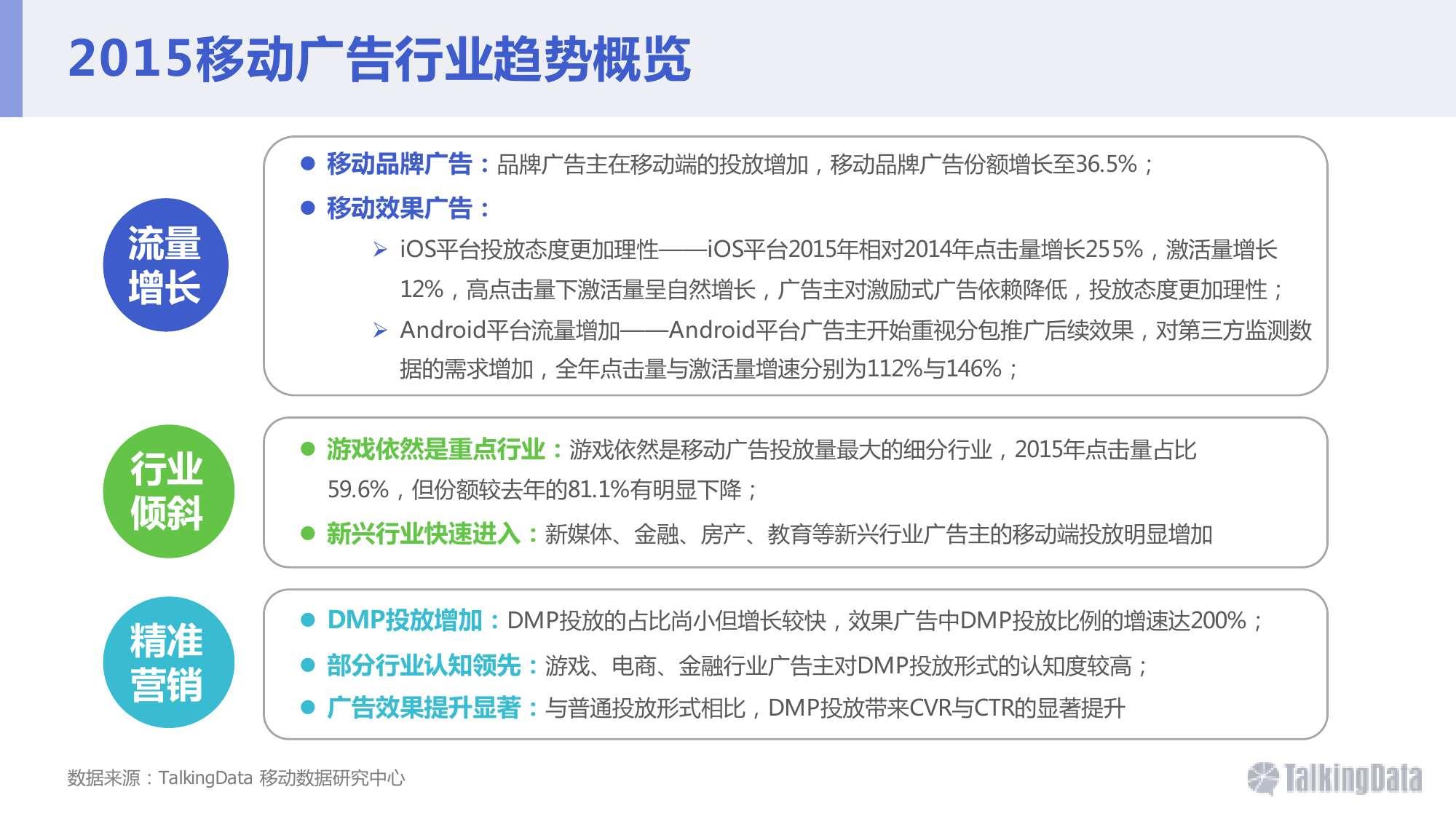 2015年移动广告行业报告_000005