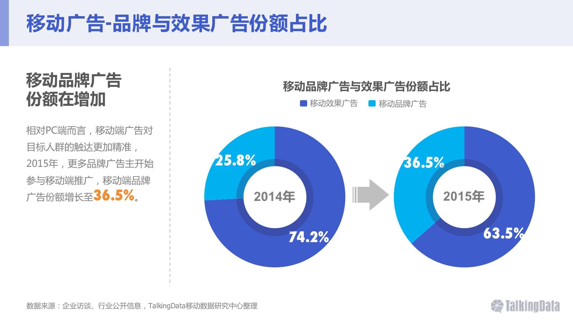 2015年移动广告行业报告_000007