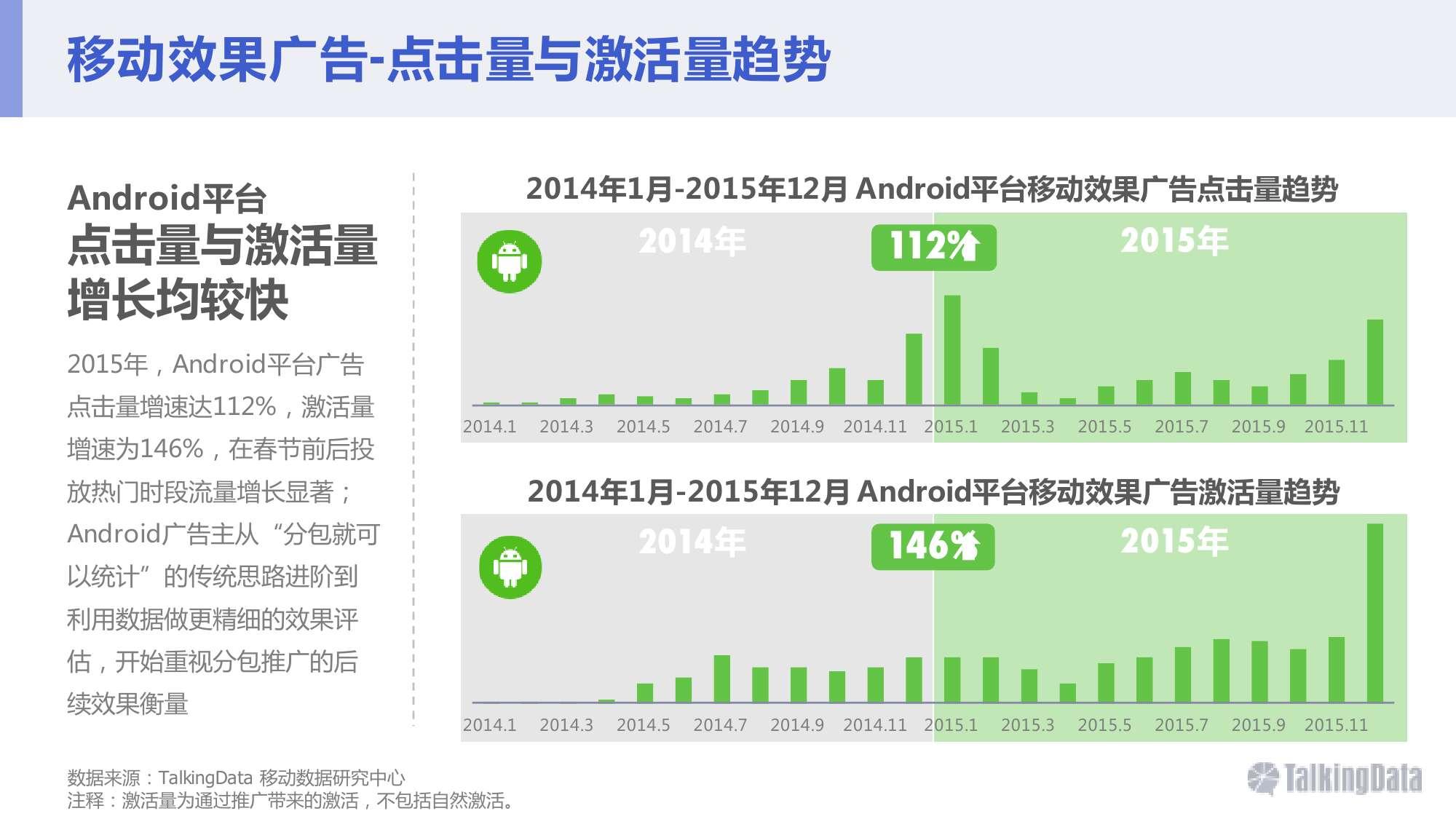 2015年移动广告行业报告_000012