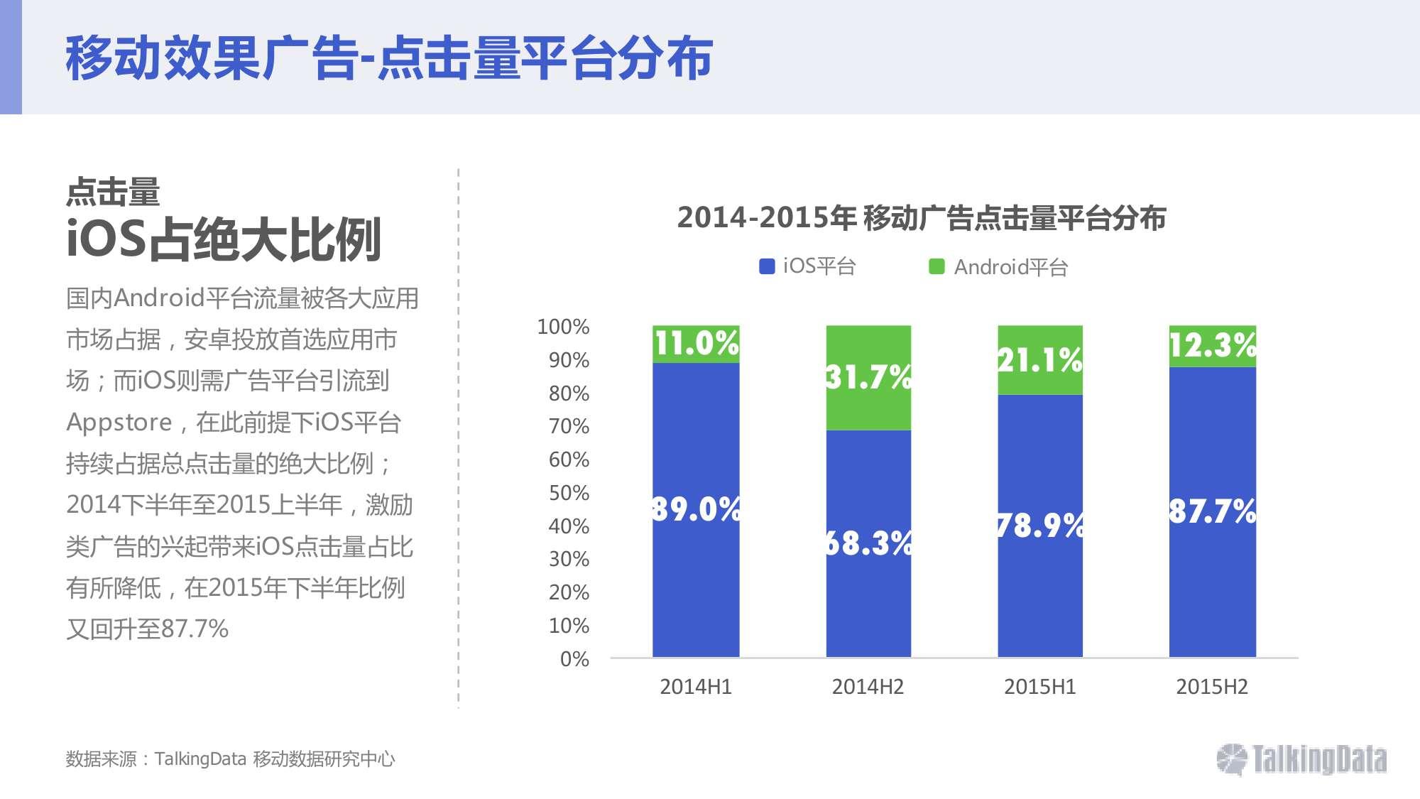 2015年移动广告行业报告_000013
