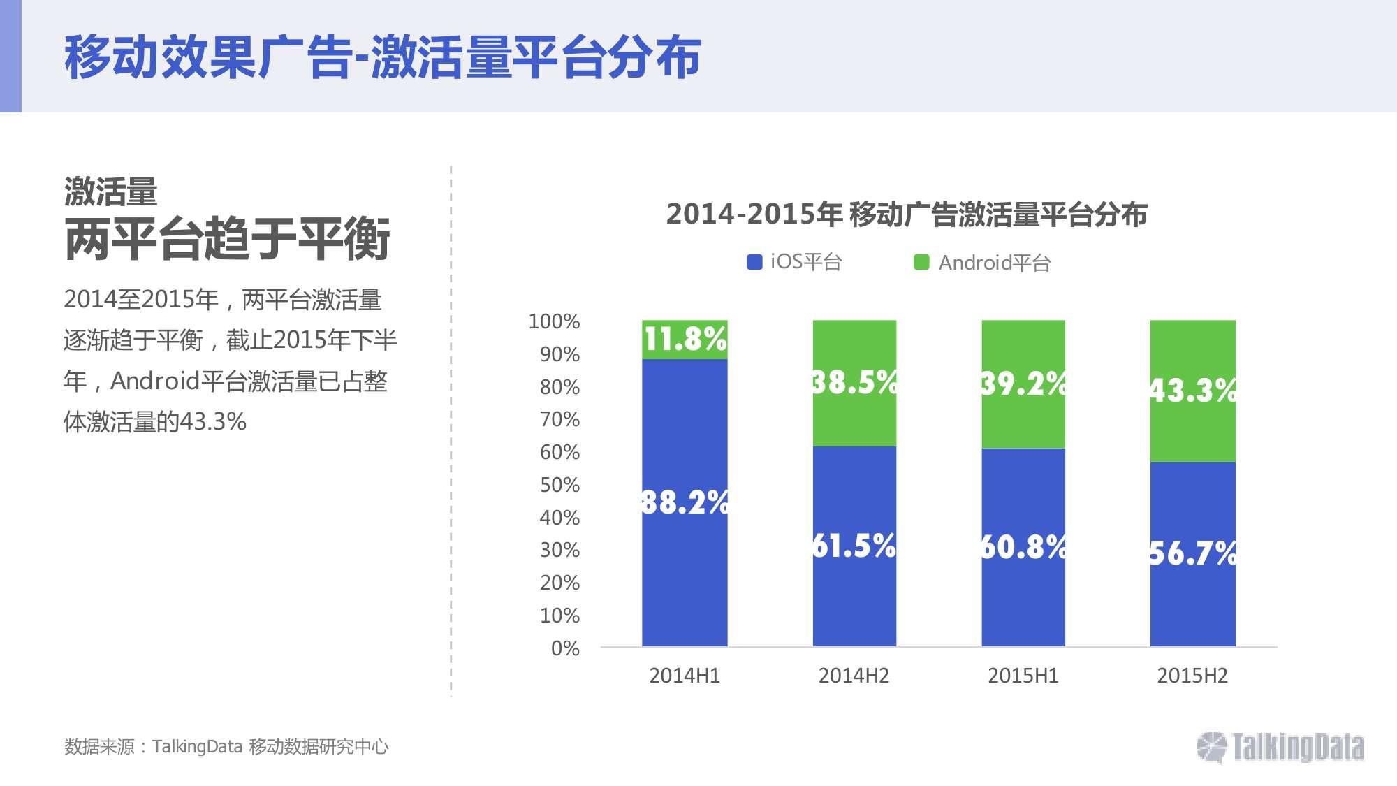 2015年移动广告行业报告_000014