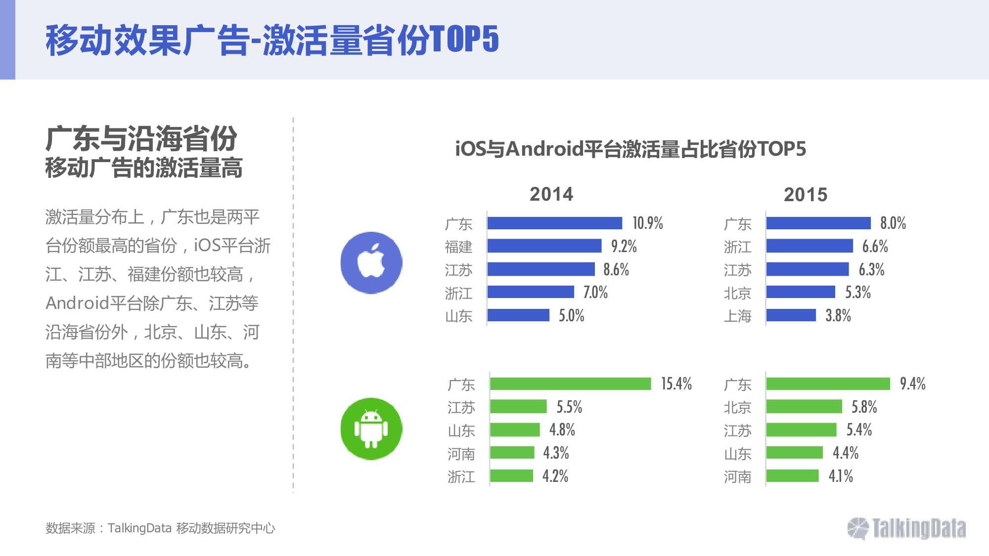 2015年移动广告行业报告_000016