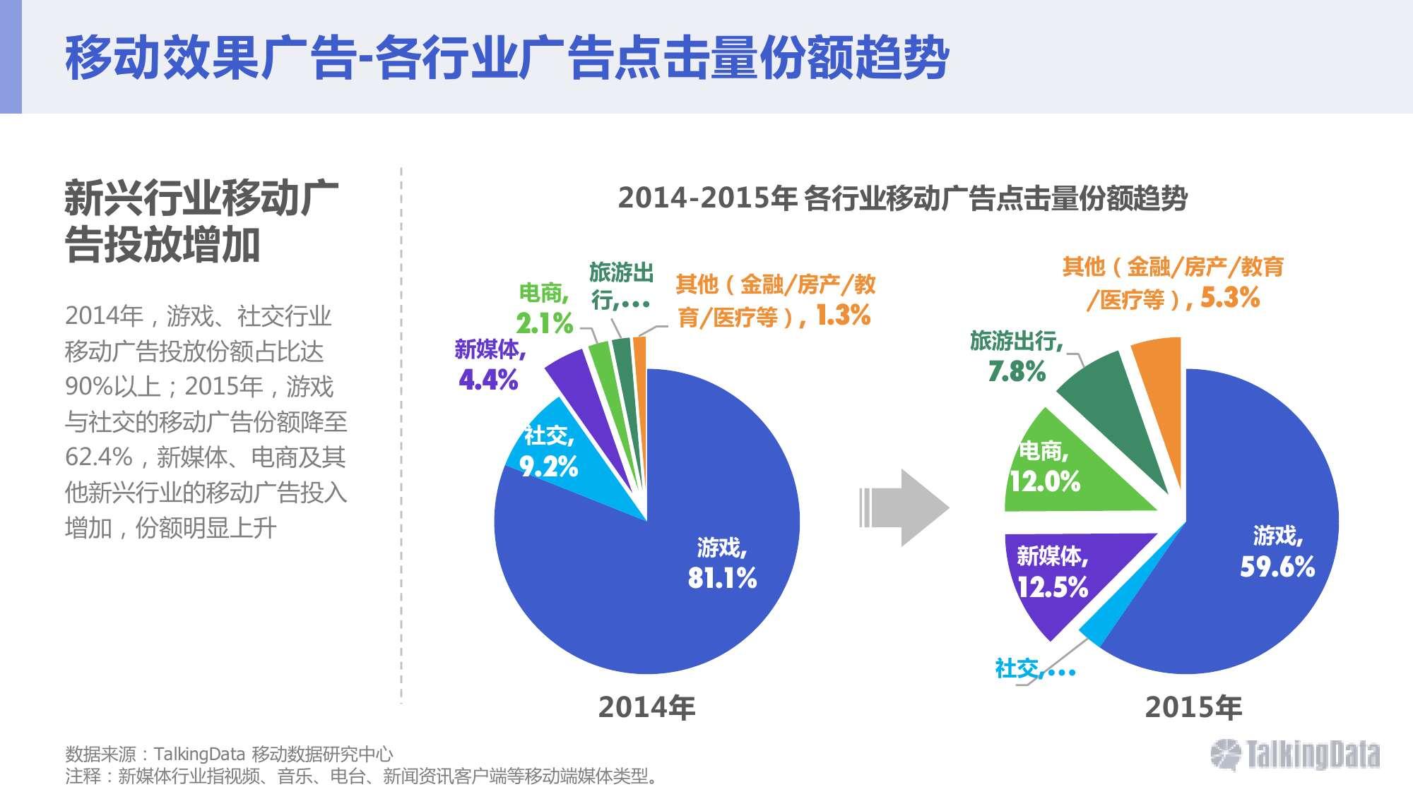 2015年移动广告行业报告_000017