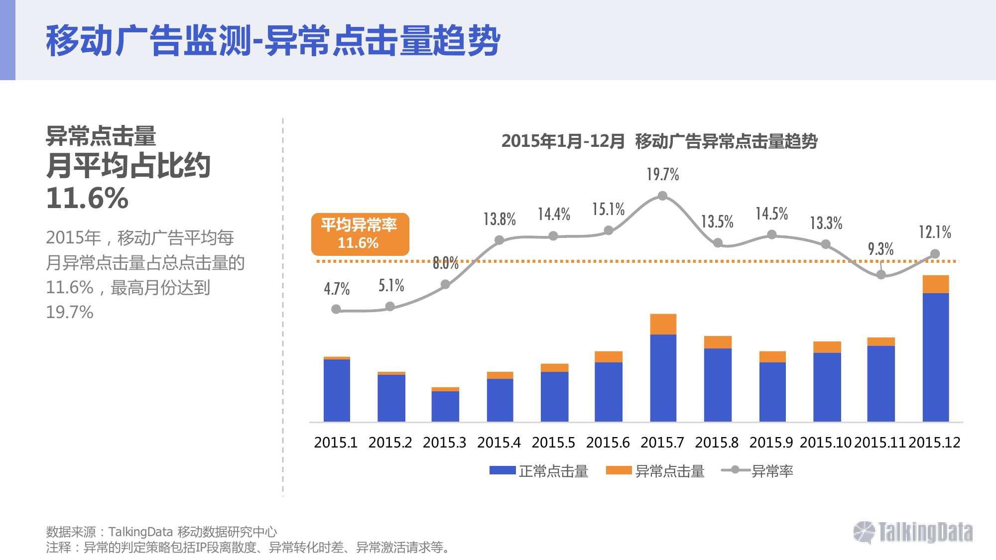 2015年移动广告行业报告_000020