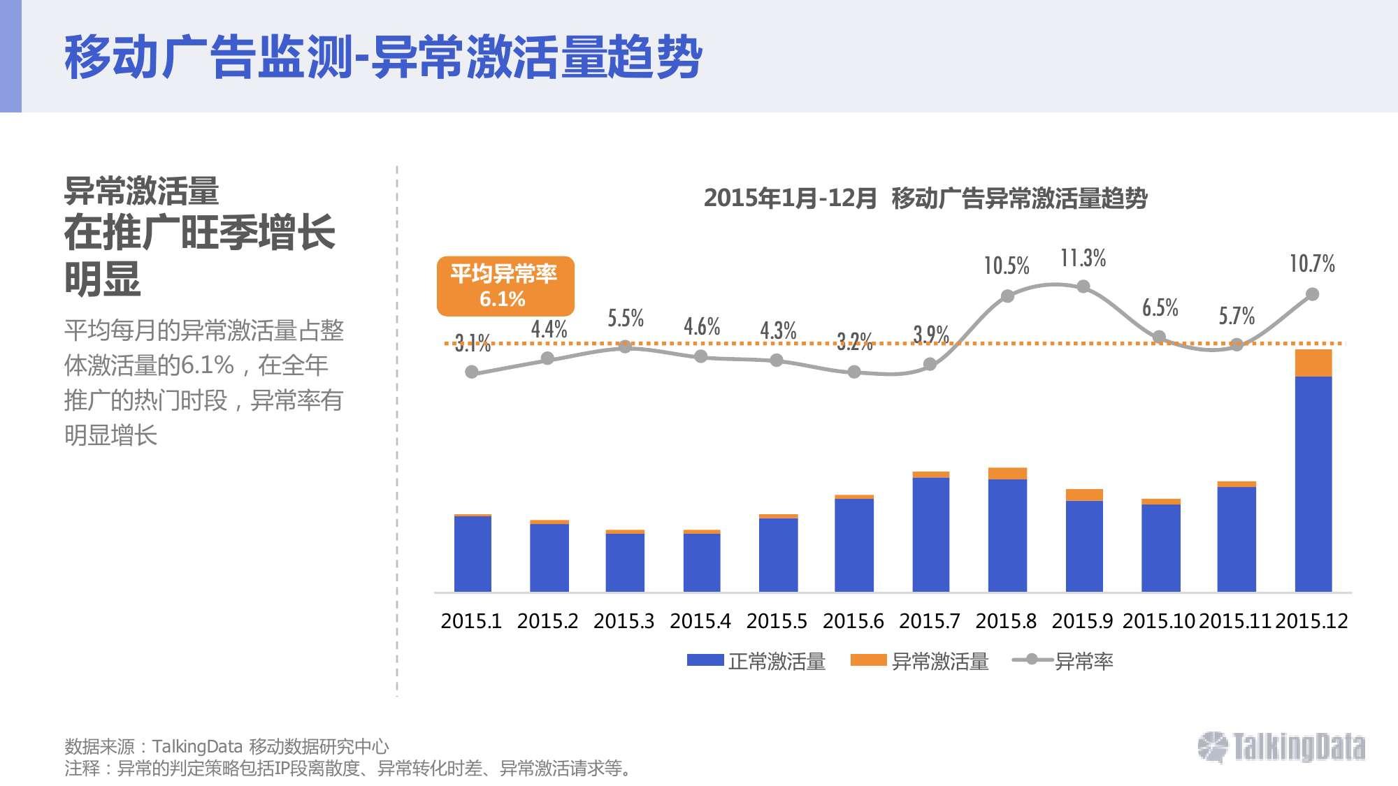 2015年移动广告行业报告_000021